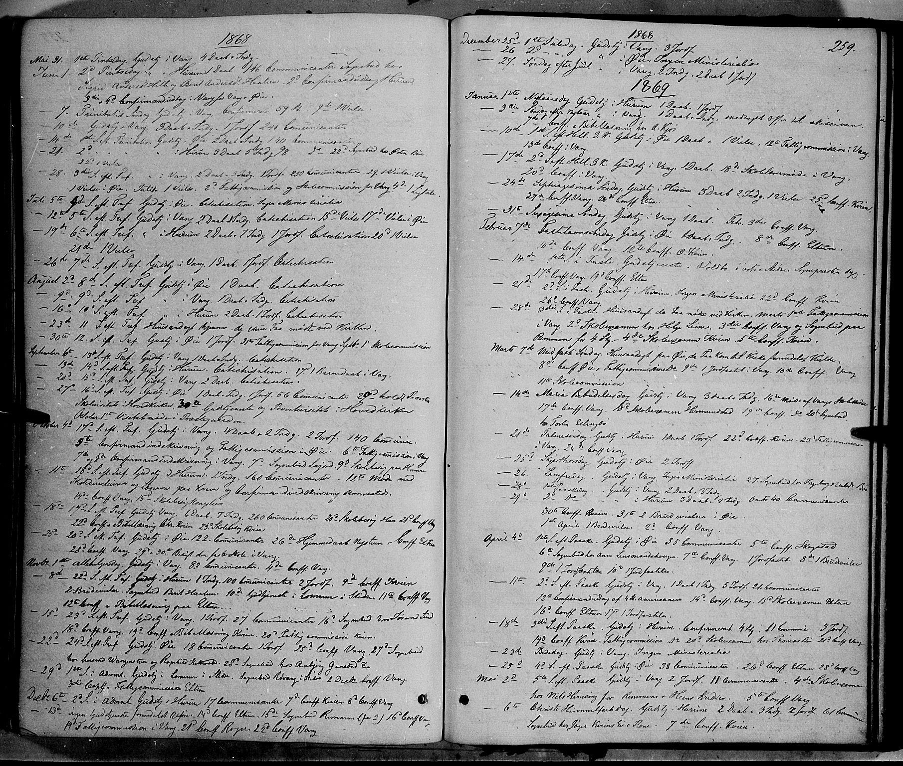 SAH, Vang prestekontor, Valdres, Ministerialbok nr. 7, 1865-1881, s. 259