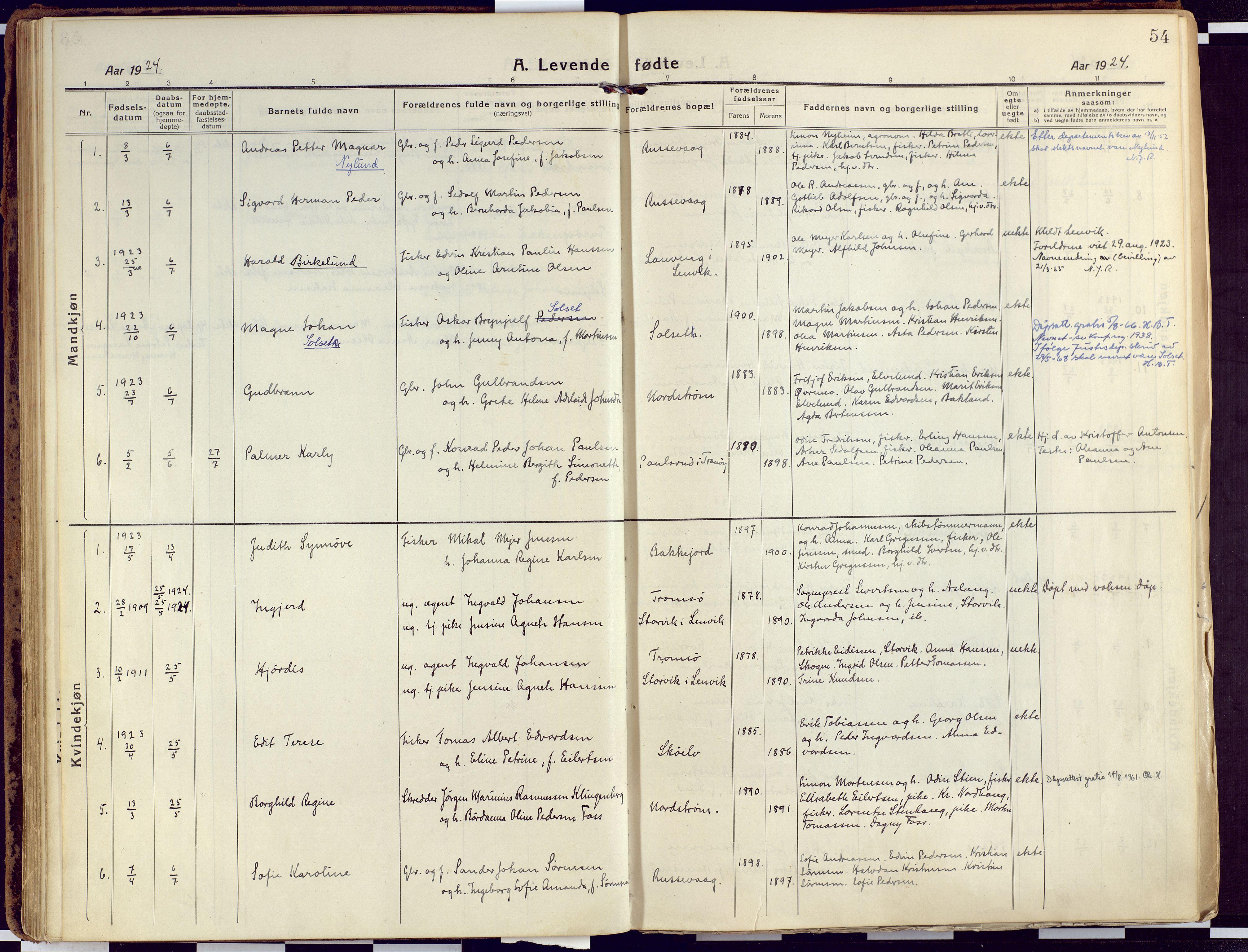 SATØ, Tranøy sokneprestkontor, I/Ia/Iaa/L0015kirke: Ministerialbok nr. 15, 1919-1928, s. 54