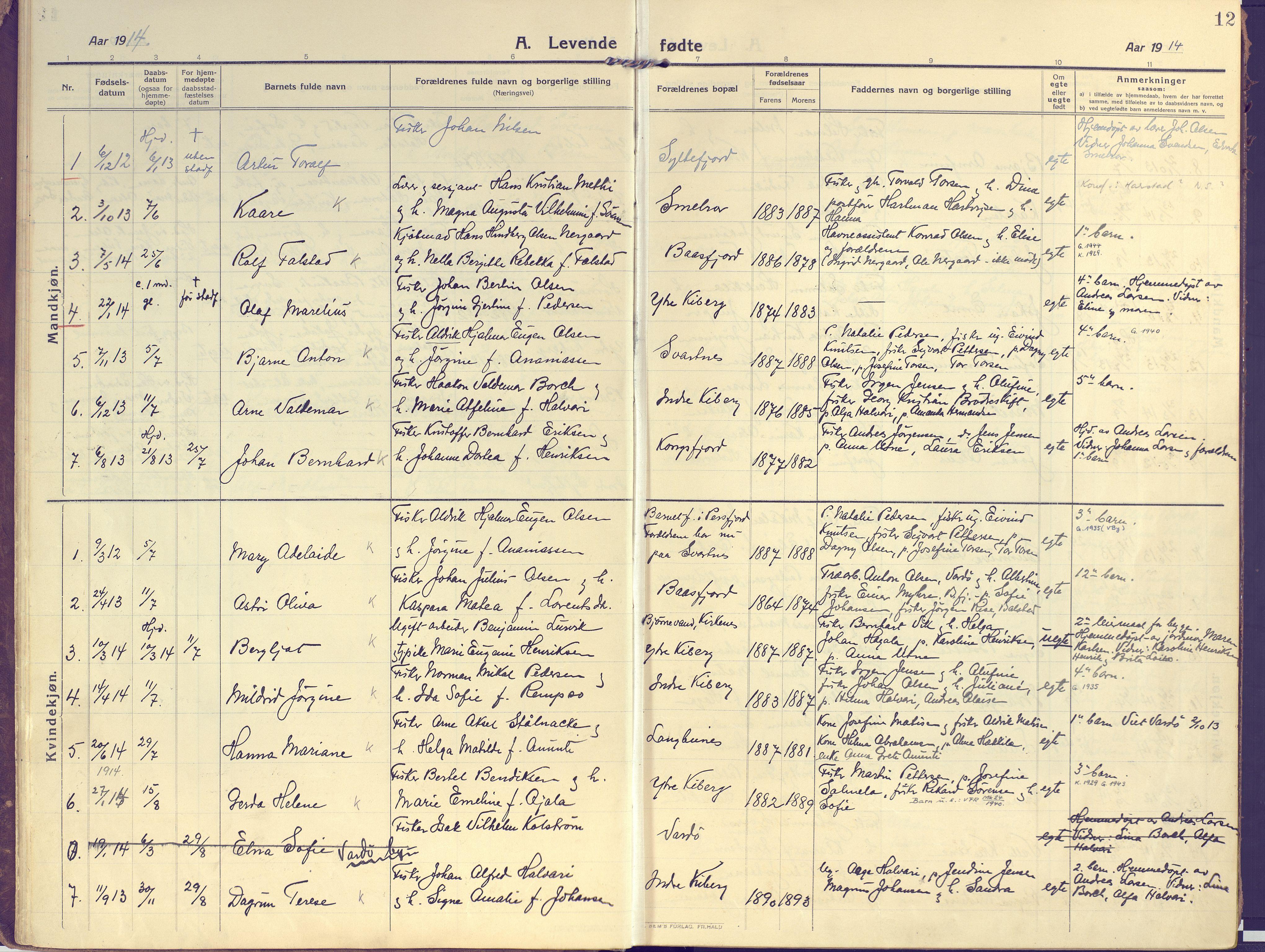 SATØ, Vardø sokneprestkontor, H/Ha/L0013kirke: Ministerialbok nr. 13, 1912-1928, s. 12