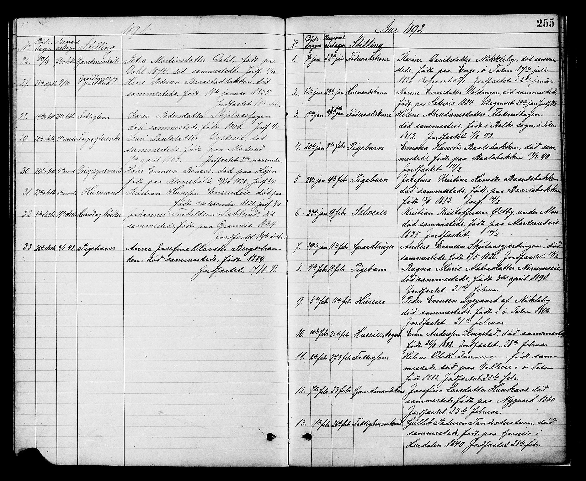 SAH, Vestre Toten prestekontor, H/Ha/Hab/L0008: Klokkerbok nr. 8, 1885-1900, s. 255
