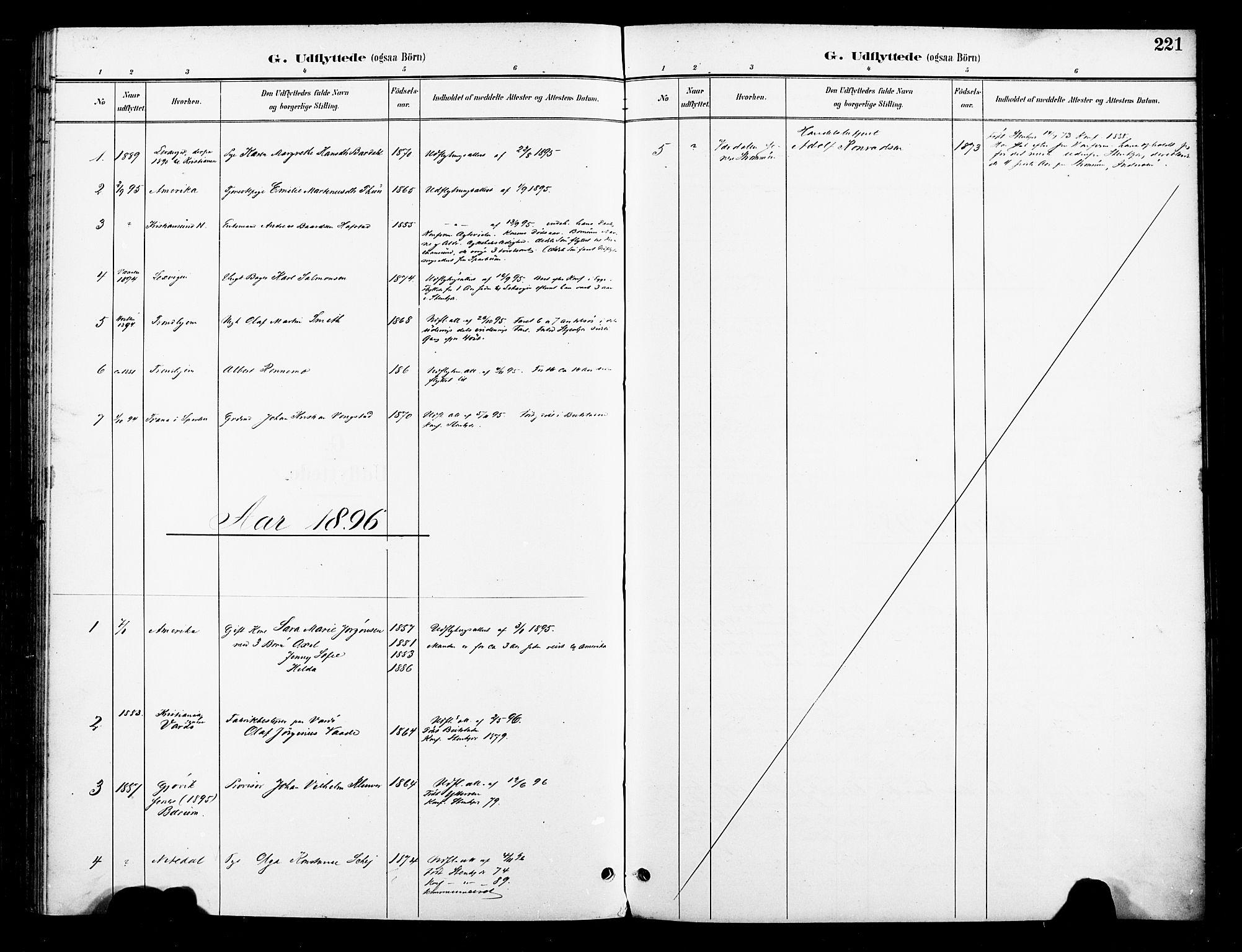 SAT, Ministerialprotokoller, klokkerbøker og fødselsregistre - Nord-Trøndelag, 739/L0372: Ministerialbok nr. 739A04, 1895-1903, s. 221