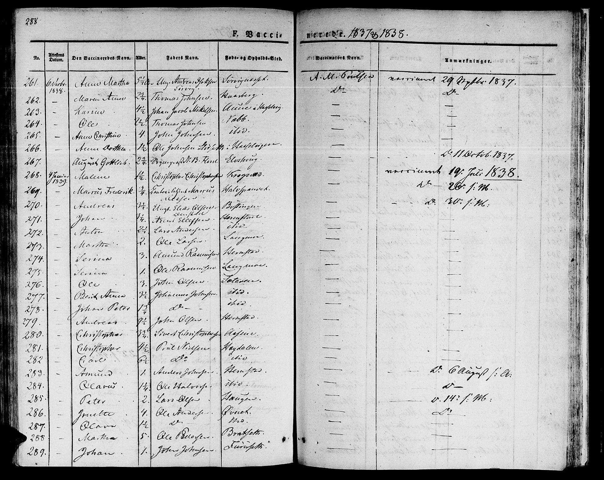 SAT, Ministerialprotokoller, klokkerbøker og fødselsregistre - Sør-Trøndelag, 646/L0609: Ministerialbok nr. 646A07, 1826-1838, s. 288