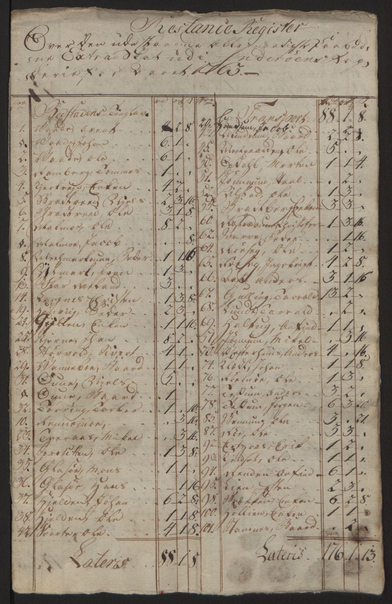 RA, Rentekammeret inntil 1814, Reviderte regnskaper, Fogderegnskap, R63/L4420: Ekstraskatten Inderøy, 1762-1772, s. 52
