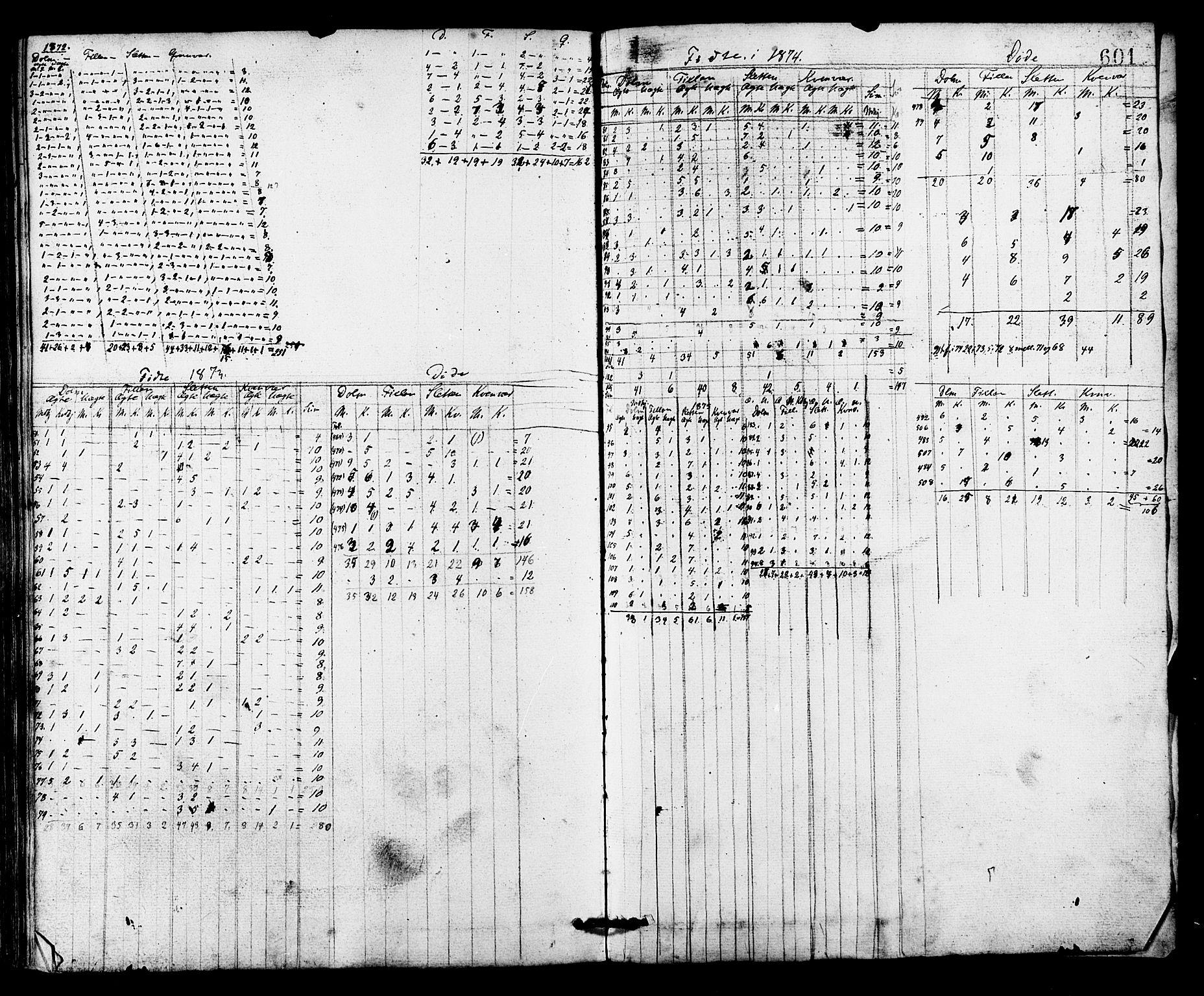 SAT, Ministerialprotokoller, klokkerbøker og fødselsregistre - Sør-Trøndelag, 634/L0532: Ministerialbok nr. 634A08, 1871-1881, s. 601