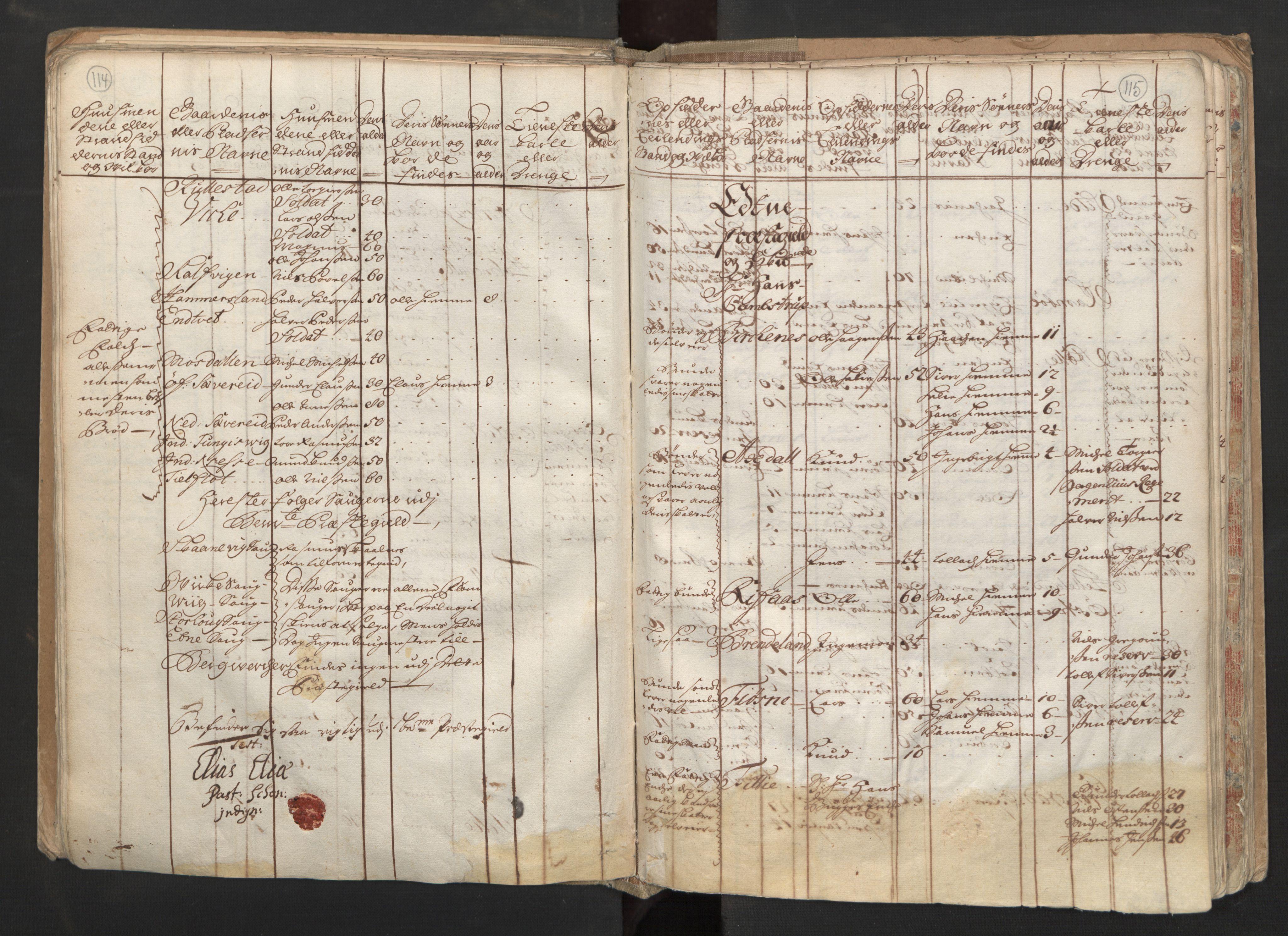 RA, Manntallet 1701, nr. 6: Sunnhordland fogderi og Hardanger fogderi, 1701, s. 114-115