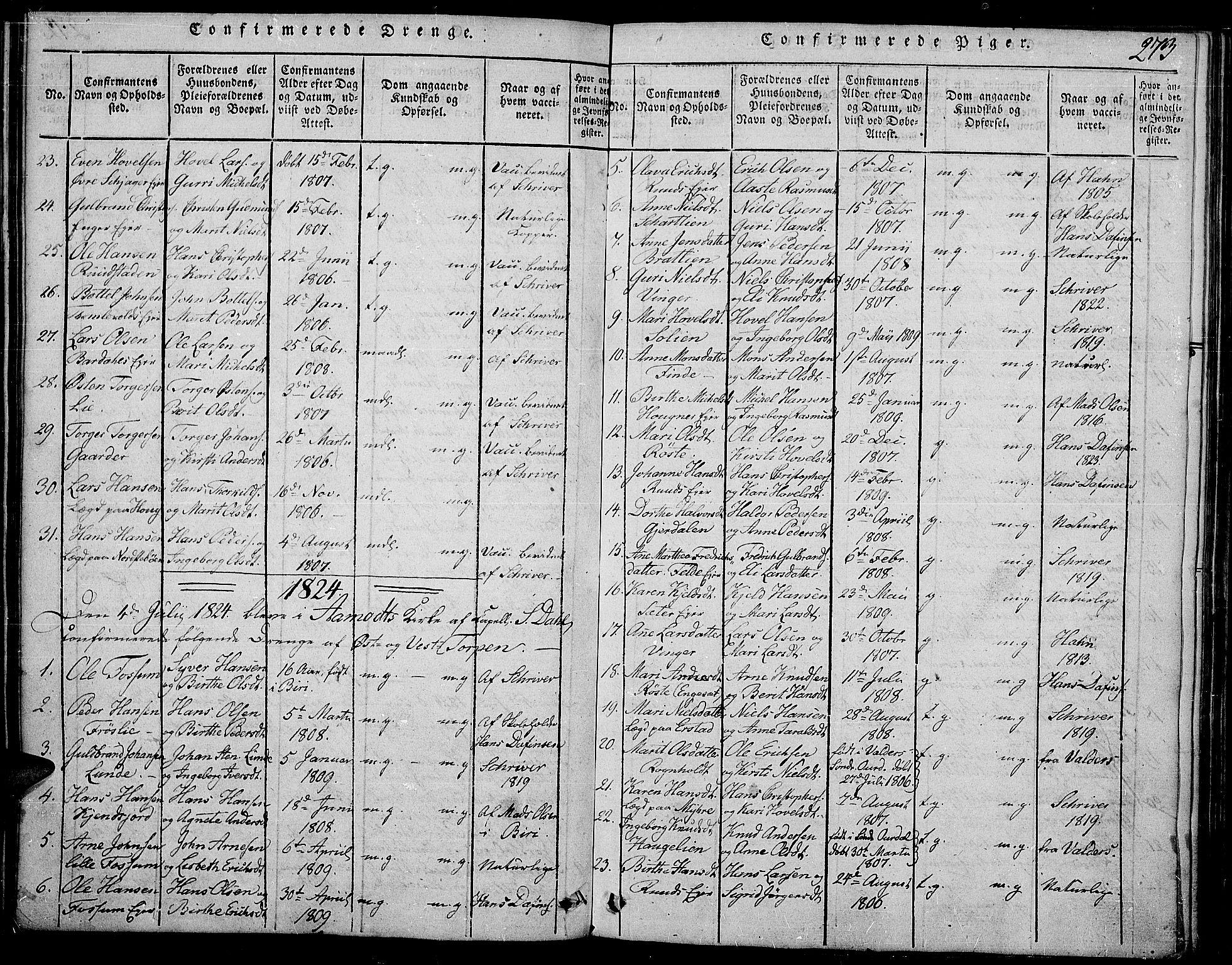 SAH, Land prestekontor, Ministerialbok nr. 7, 1814-1830, s. 273
