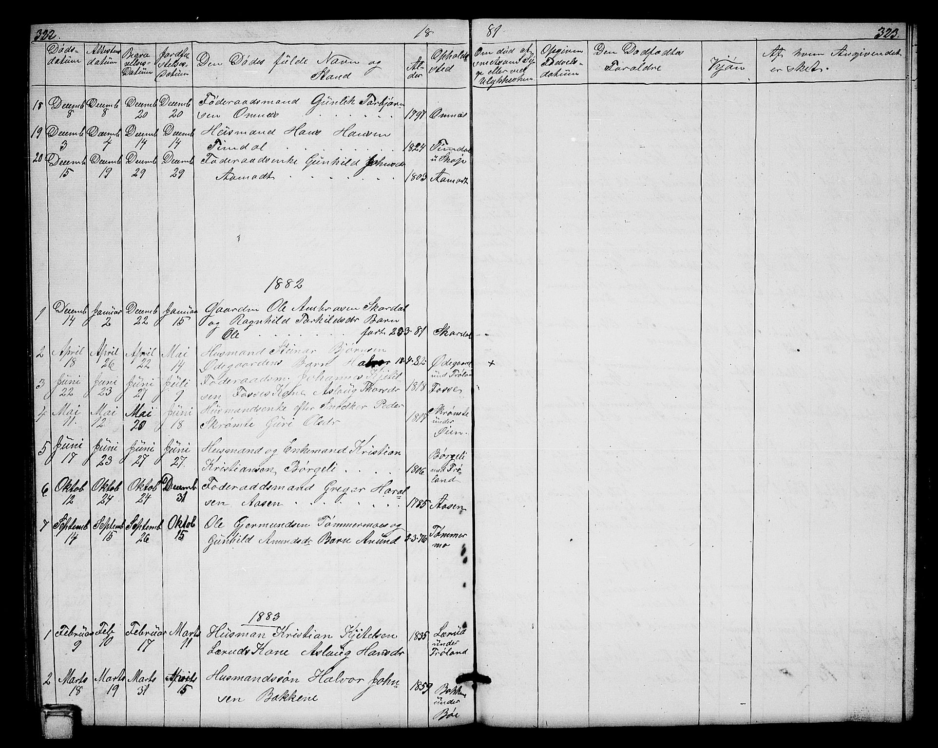 SAKO, Hjartdal kirkebøker, G/Gb/L0002: Klokkerbok nr. II 2, 1854-1884, s. 322-323