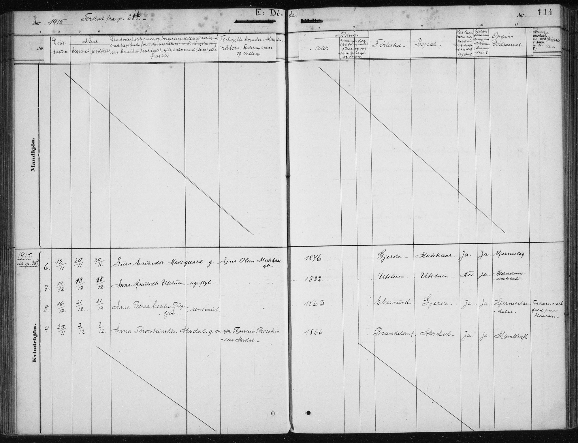 SAB, Etne Sokneprestembete, H/Haa: Ministerialbok nr. C  1, 1879-1919, s. 114