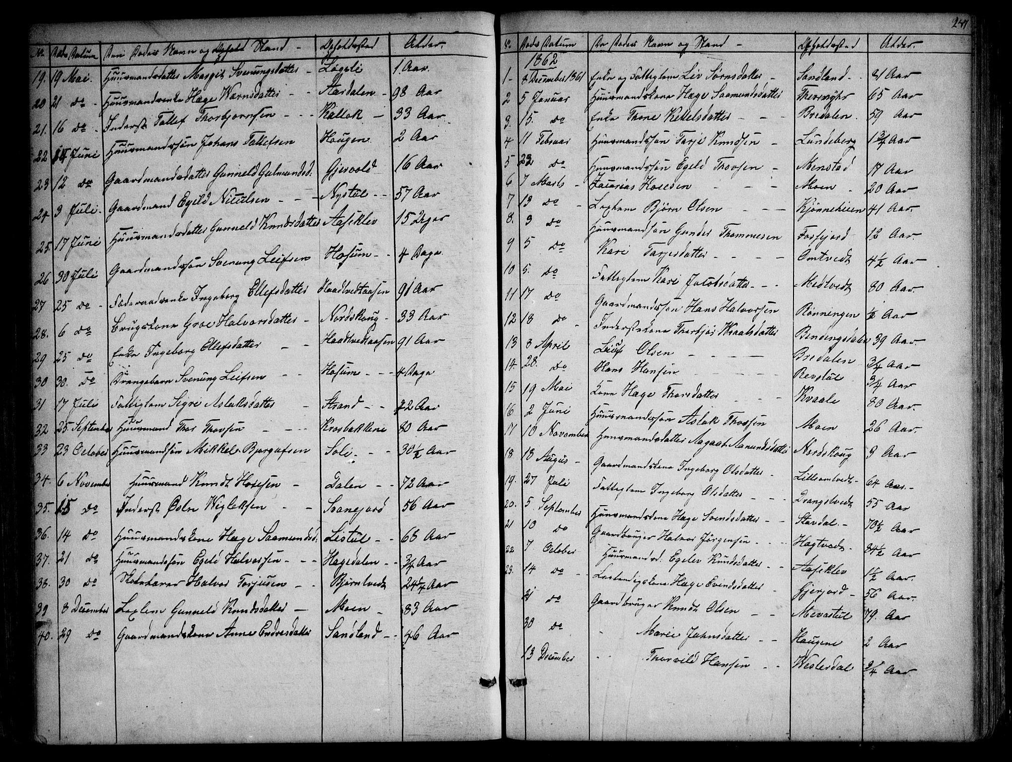 SAKO, Kviteseid kirkebøker, G/Gb/L0002: Klokkerbok nr. II 2, 1850-1892, s. 247