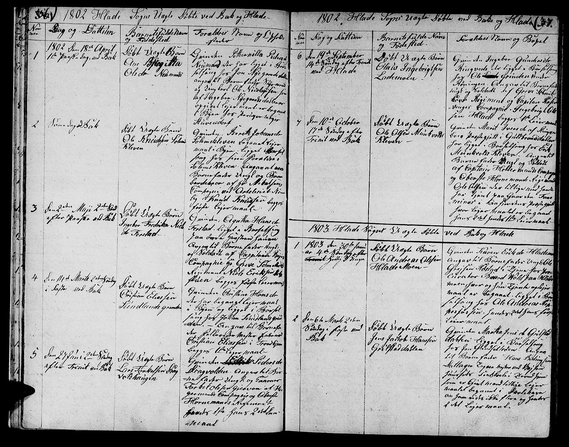 SAT, Ministerialprotokoller, klokkerbøker og fødselsregistre - Sør-Trøndelag, 606/L0306: Klokkerbok nr. 606C02, 1797-1829, s. 36-37