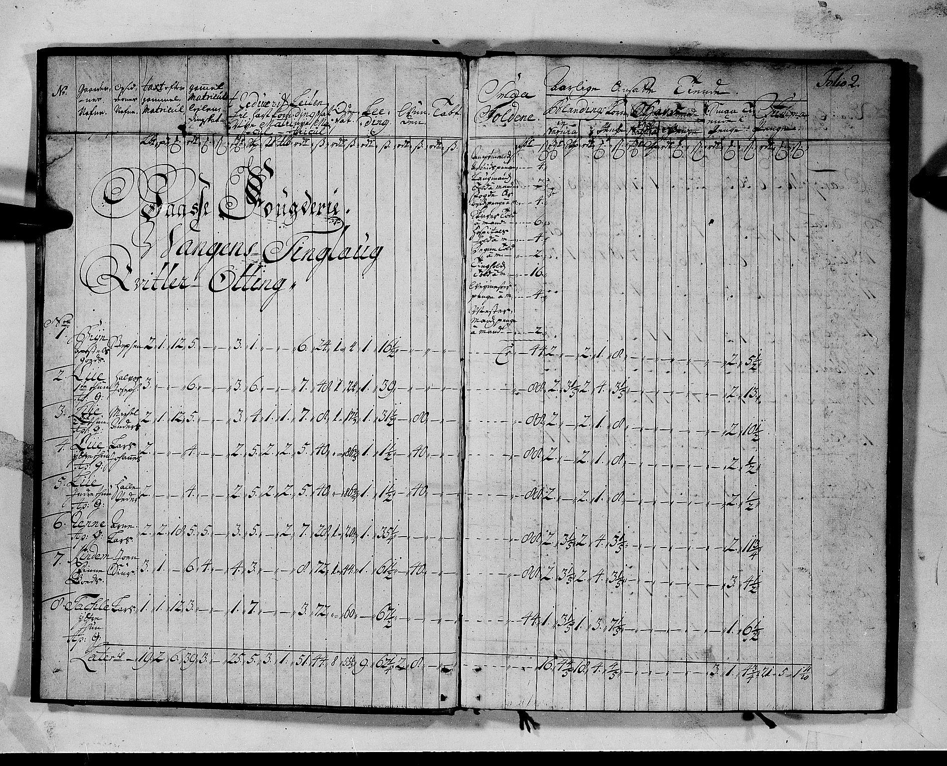 RA, Rentekammeret inntil 1814, Realistisk ordnet avdeling, N/Nb/Nbf/L0142: Voss matrikkelprotokoll, 1723, s. 1b-2a