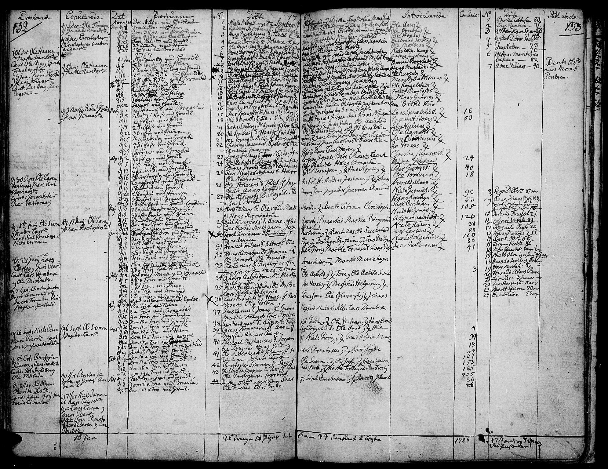 SAH, Vardal prestekontor, H/Ha/Haa/L0002: Ministerialbok nr. 2, 1748-1776, s. 132-133