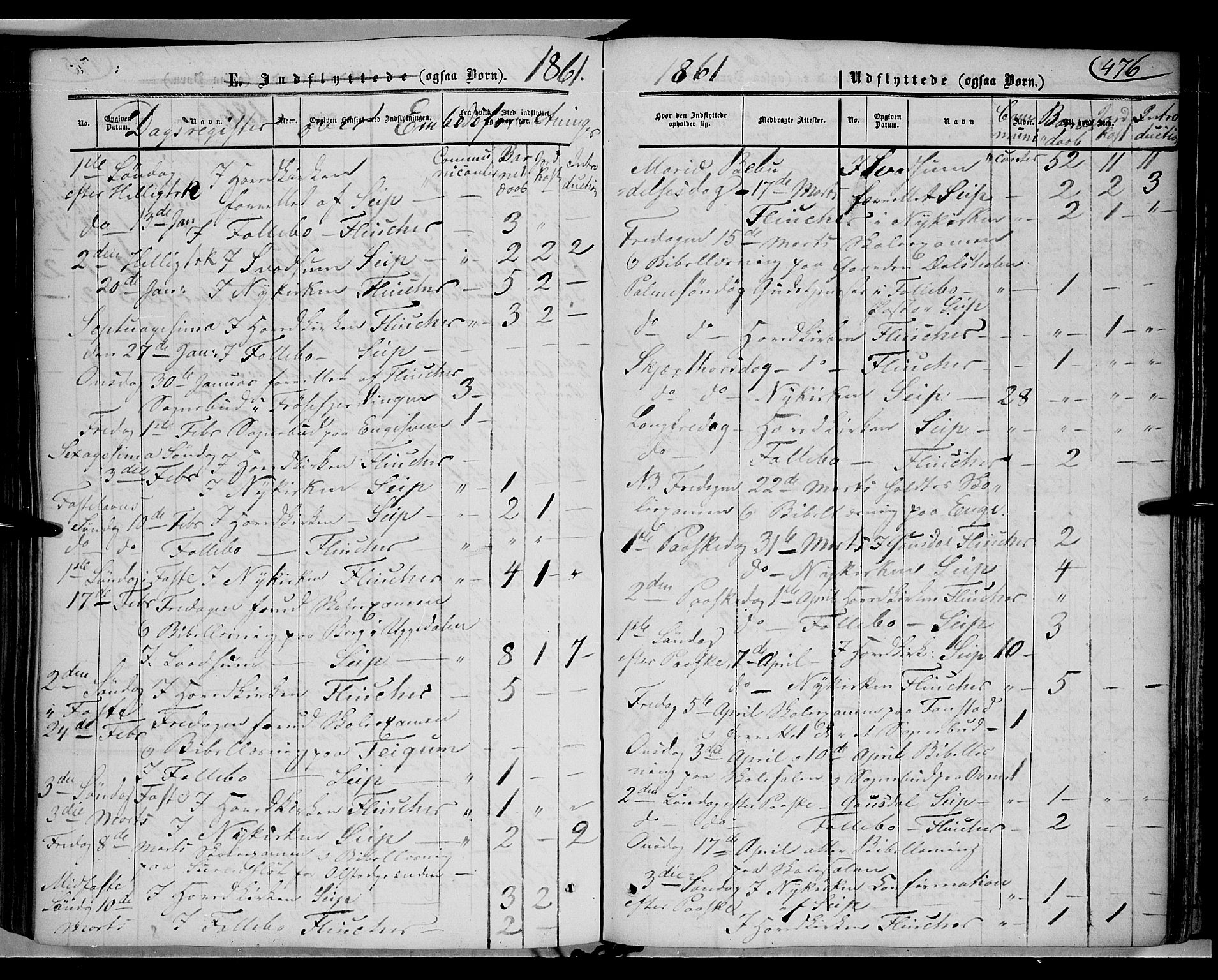 SAH, Gausdal prestekontor, Ministerialbok nr. 8, 1850-1861, s. 476