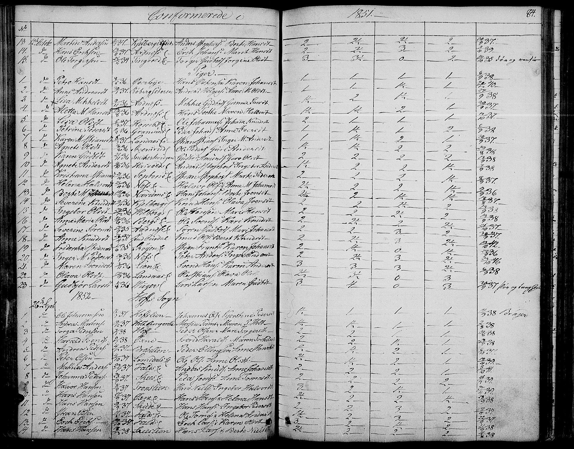 SAH, Søndre Land prestekontor, L/L0001: Klokkerbok nr. 1, 1849-1883, s. 84