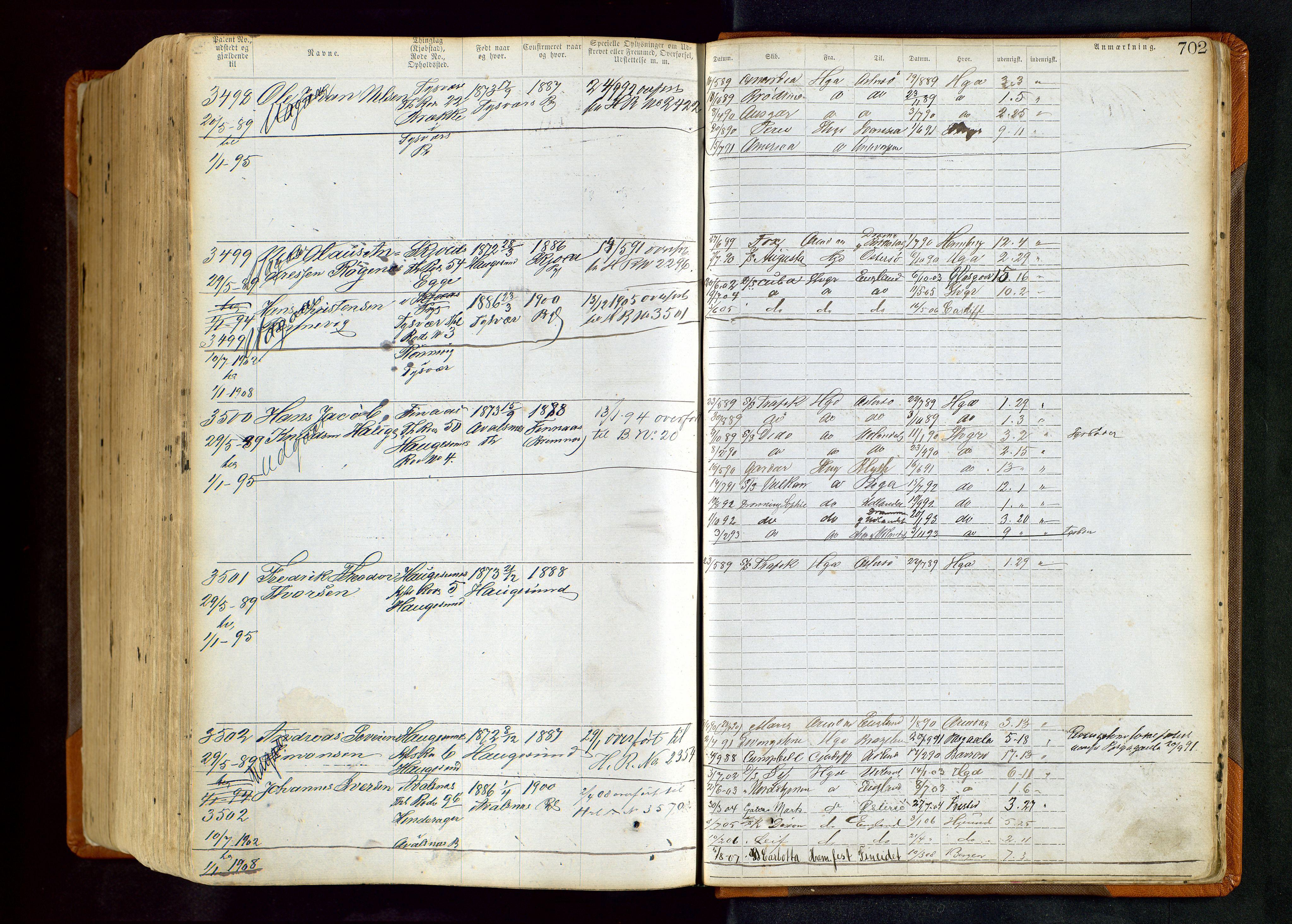 SAST, Haugesund sjømannskontor, F/Ff/L0004: Sjøfartsrulle Haugesund krets nr. 1 - 3586, 1868-1948, s. 702