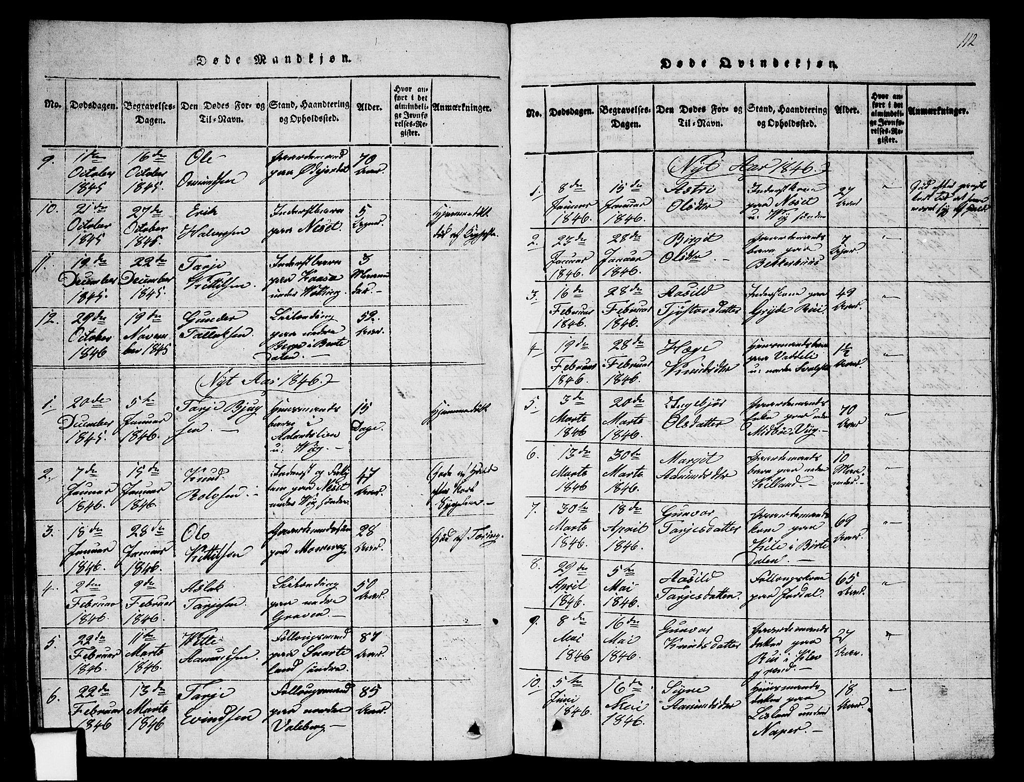 SAKO, Fyresdal kirkebøker, G/Ga/L0002: Klokkerbok nr. I 2, 1815-1857, s. 112