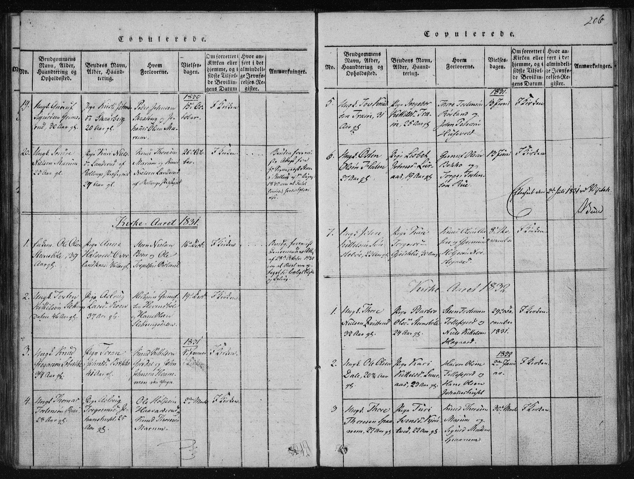 SAKO, Tinn kirkebøker, F/Fa/L0004: Ministerialbok nr. I 4, 1815-1843, s. 206