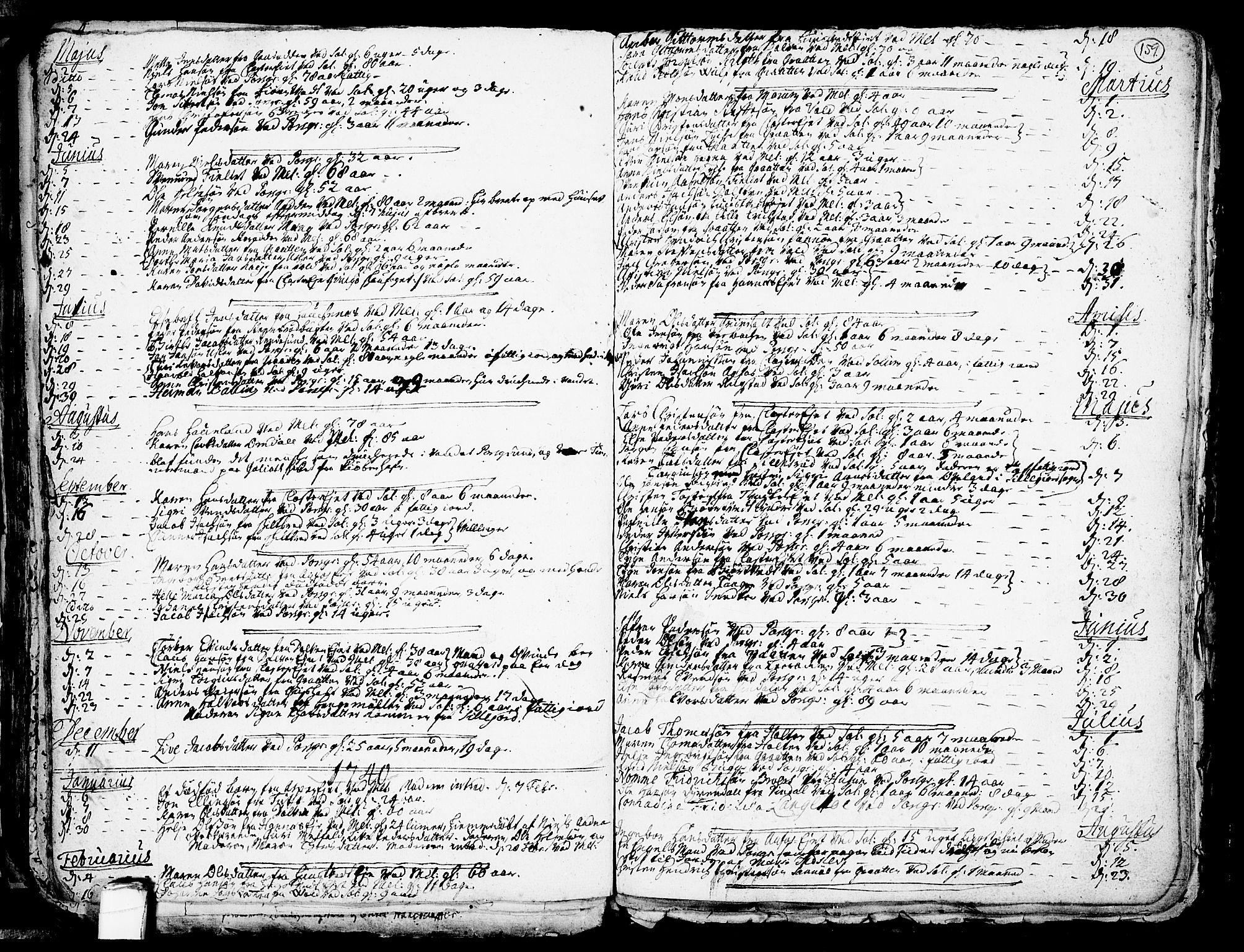 SAKO, Solum kirkebøker, F/Fa/L0002: Ministerialbok nr. I 2, 1713-1761, s. 159