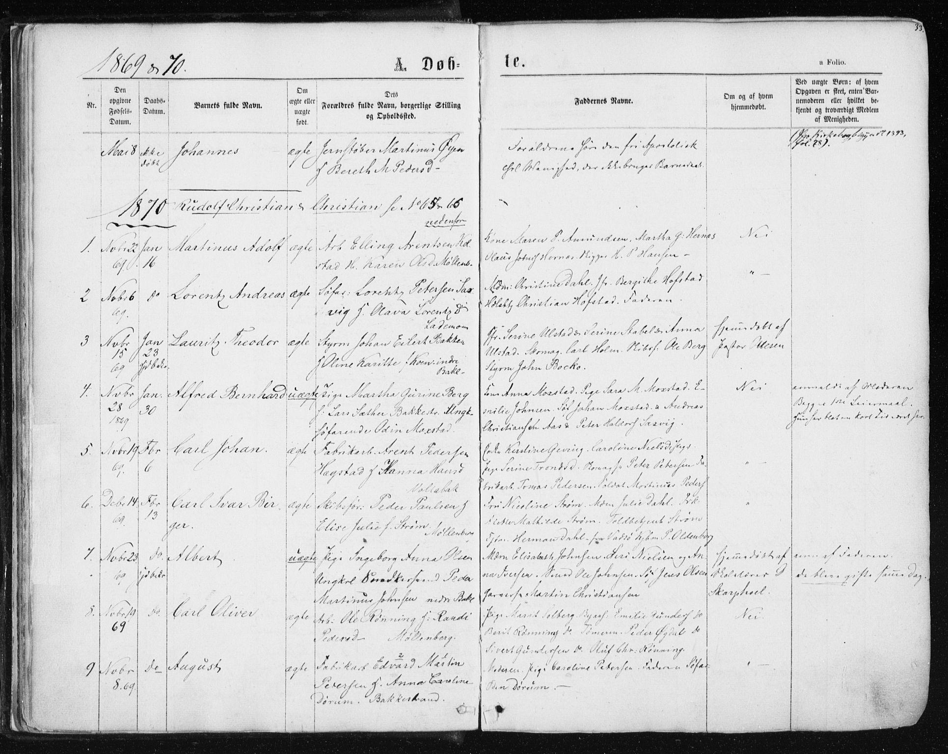SAT, Ministerialprotokoller, klokkerbøker og fødselsregistre - Sør-Trøndelag, 604/L0186: Ministerialbok nr. 604A07, 1866-1877, s. 33