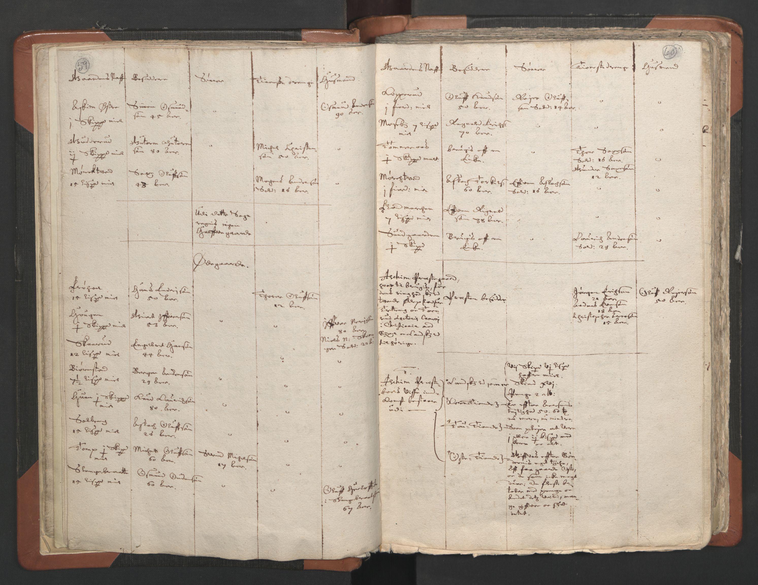 RA, Sogneprestenes manntall 1664-1666, nr. 2: Øvre Borgesyssel prosti, 1664-1666, s. 59-60