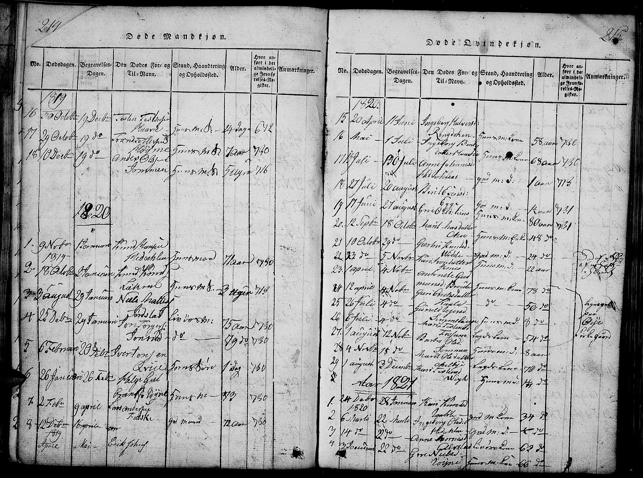SAH, Slidre prestekontor, Ministerialbok nr. 2, 1814-1830, s. 214-215