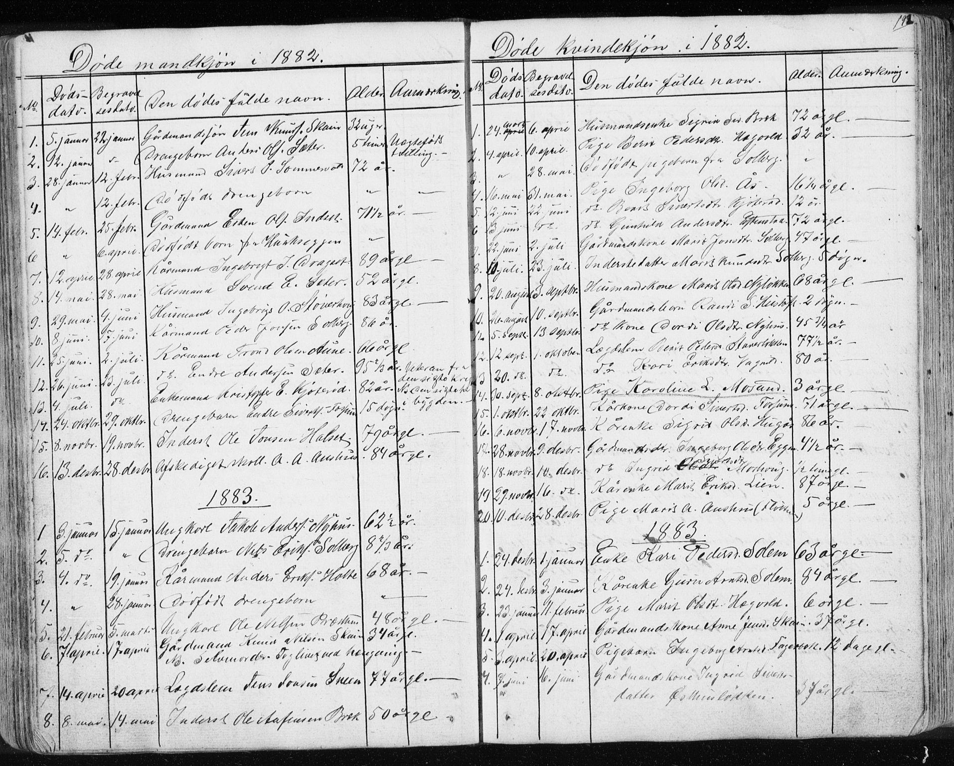 SAT, Ministerialprotokoller, klokkerbøker og fødselsregistre - Sør-Trøndelag, 689/L1043: Klokkerbok nr. 689C02, 1816-1892, s. 192