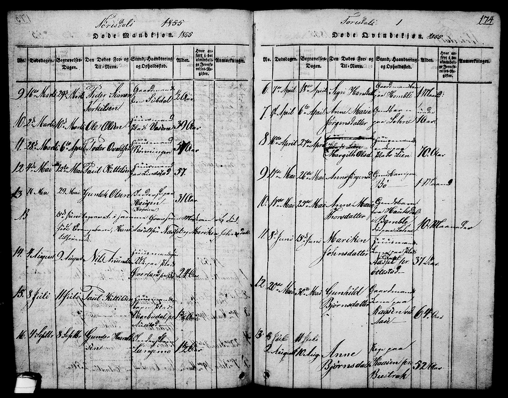 SAKO, Drangedal kirkebøker, G/Ga/L0001: Klokkerbok nr. I 1 /2, 1814-1856, s. 174