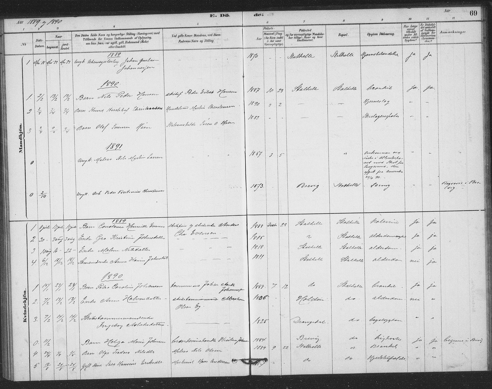 SAKO, Bamble kirkebøker, F/Fb/L0001: Ministerialbok nr. II 1, 1878-1899, s. 69