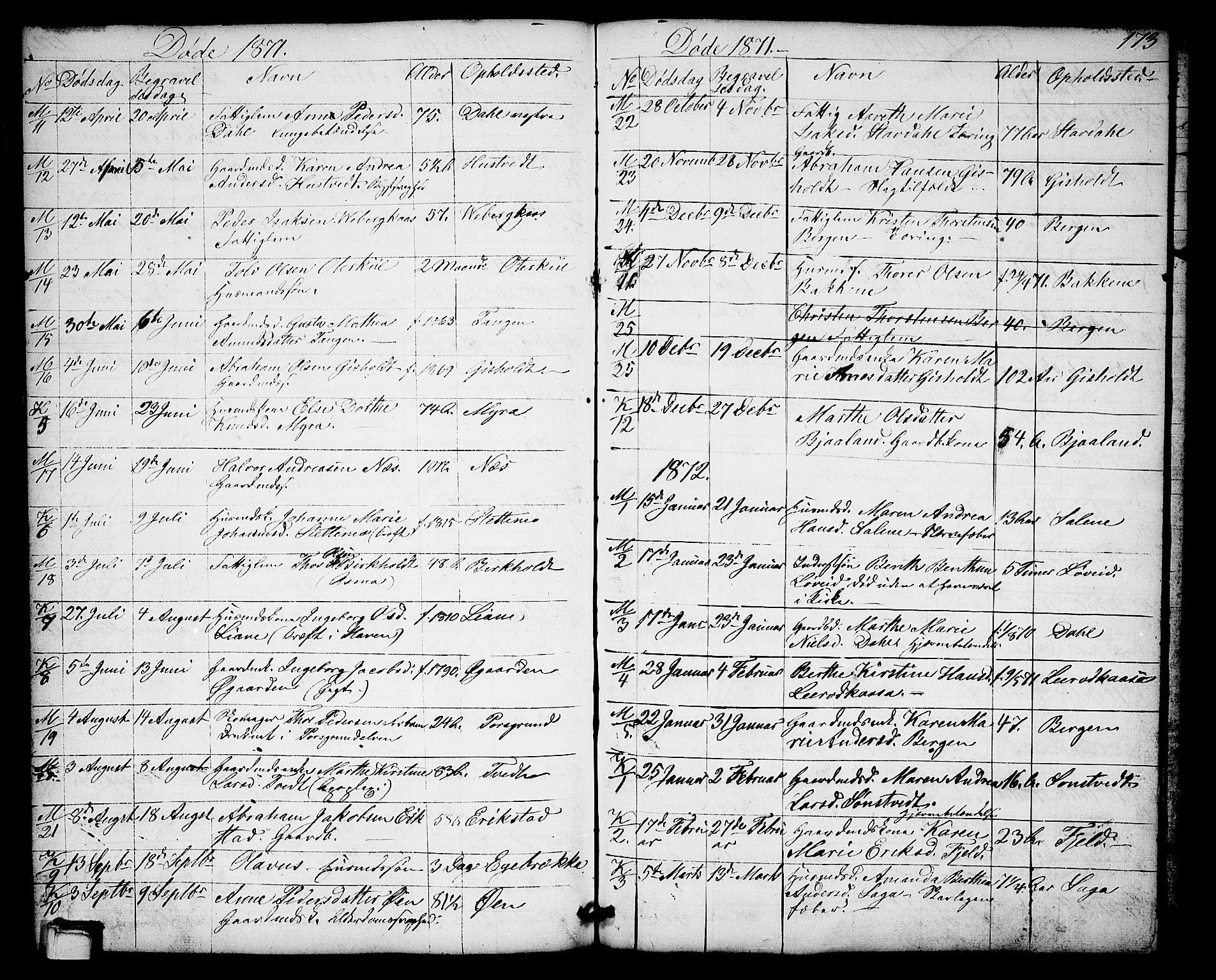 SAKO, Solum kirkebøker, G/Gb/L0002: Klokkerbok nr. II 2, 1859-1879, s. 173