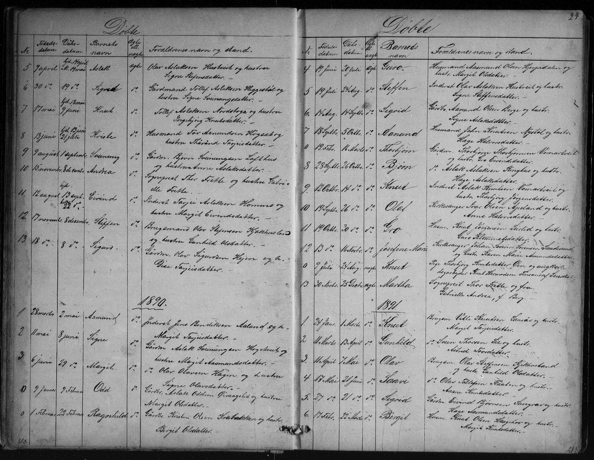 SAKO, Vinje kirkebøker, G/Ga/L0002: Klokkerbok nr. I 2, 1849-1893, s. 24