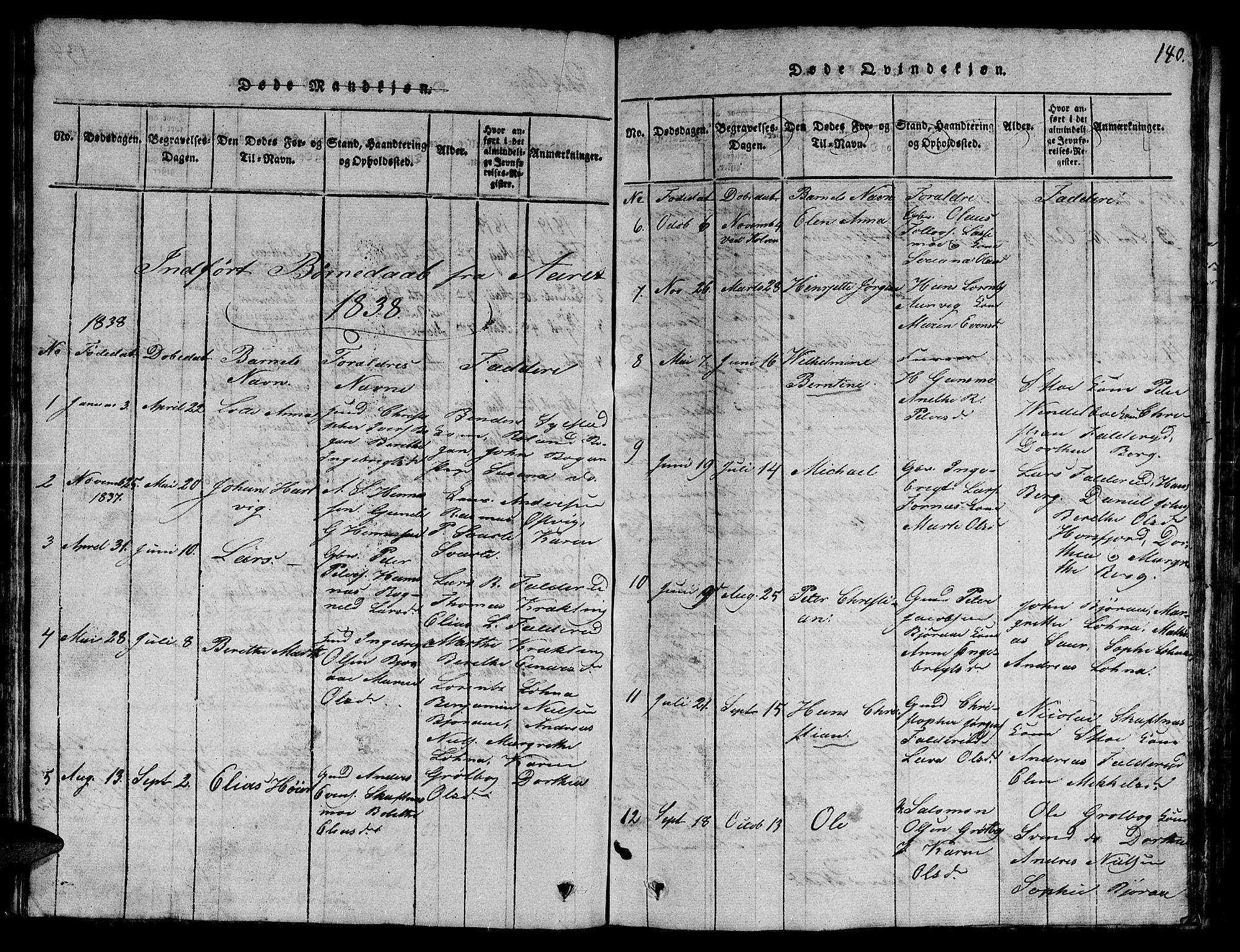 SAT, Ministerialprotokoller, klokkerbøker og fødselsregistre - Nord-Trøndelag, 780/L0648: Klokkerbok nr. 780C01 /3, 1815-1877, s. 140