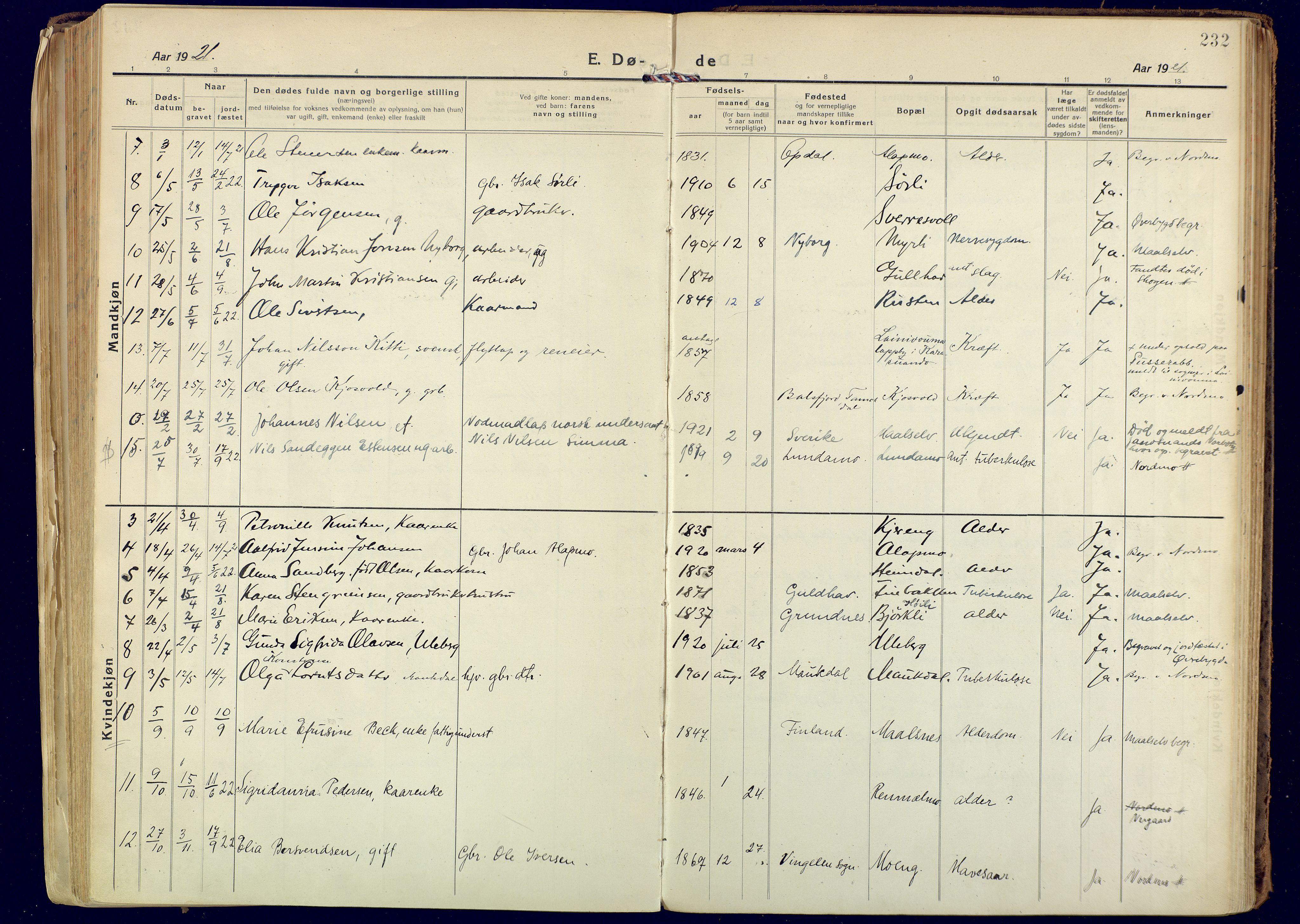 SATØ, Målselv sokneprestembete, Ministerialbok nr. 14, 1919-1932, s. 232