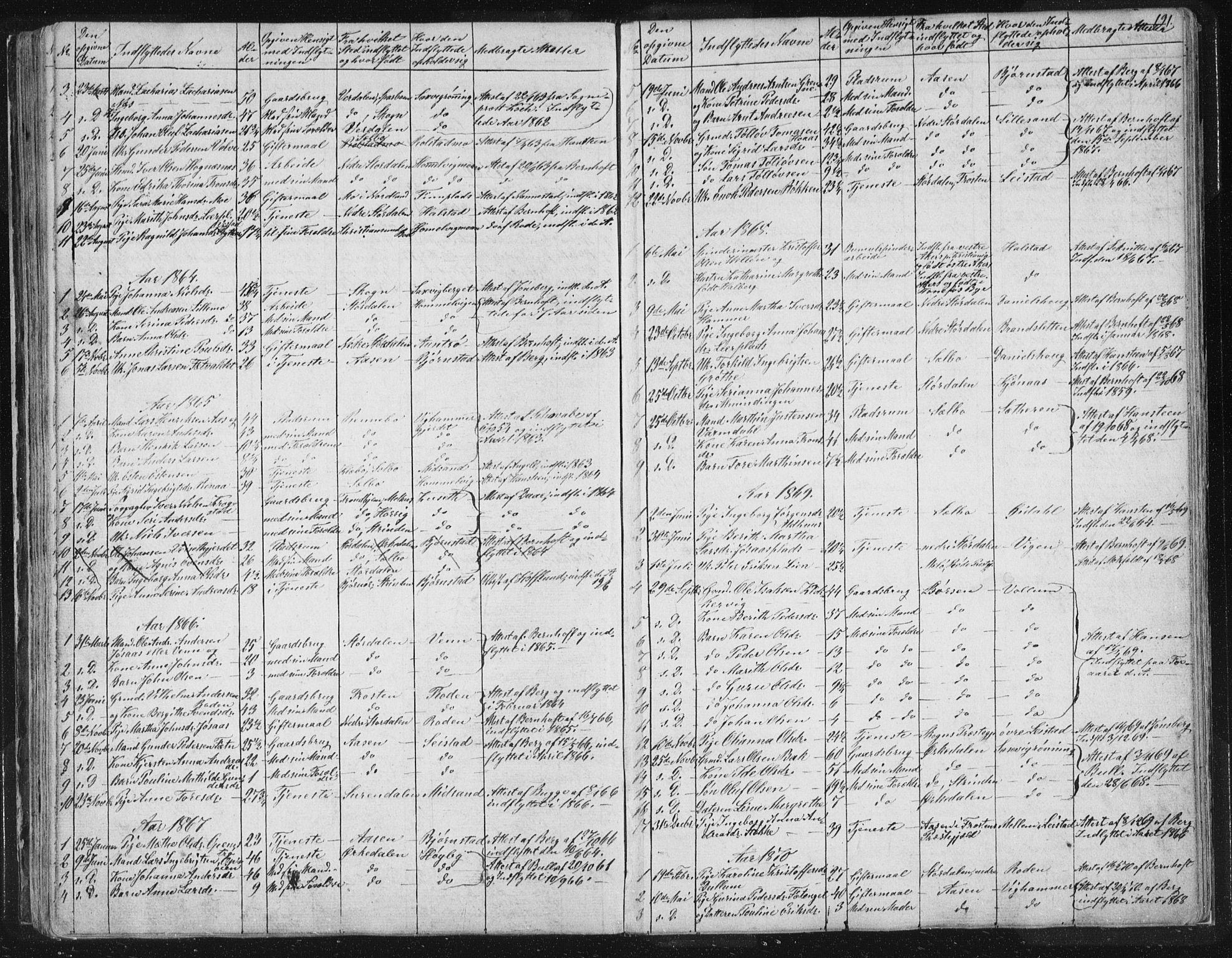 SAT, Ministerialprotokoller, klokkerbøker og fødselsregistre - Sør-Trøndelag, 616/L0406: Ministerialbok nr. 616A03, 1843-1879, s. 191