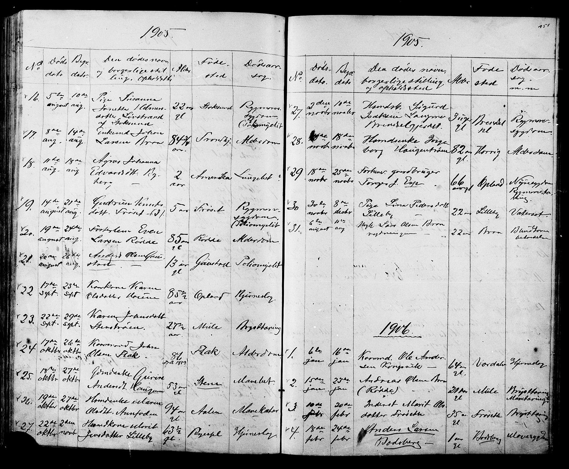 SAT, Ministerialprotokoller, klokkerbøker og fødselsregistre - Sør-Trøndelag, 612/L0387: Klokkerbok nr. 612C03, 1874-1908, s. 251