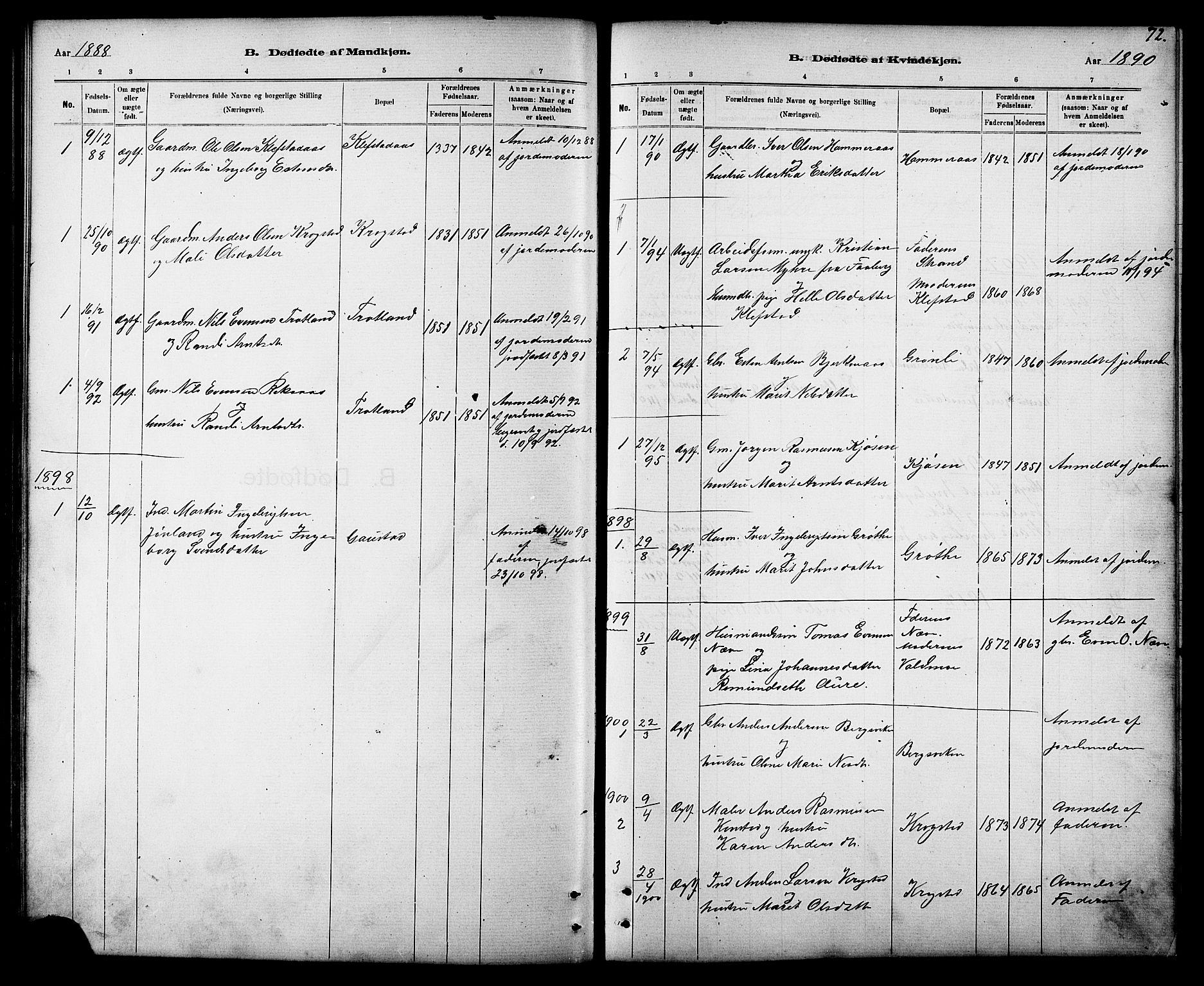SAT, Ministerialprotokoller, klokkerbøker og fødselsregistre - Sør-Trøndelag, 694/L1132: Klokkerbok nr. 694C04, 1887-1914, s. 72
