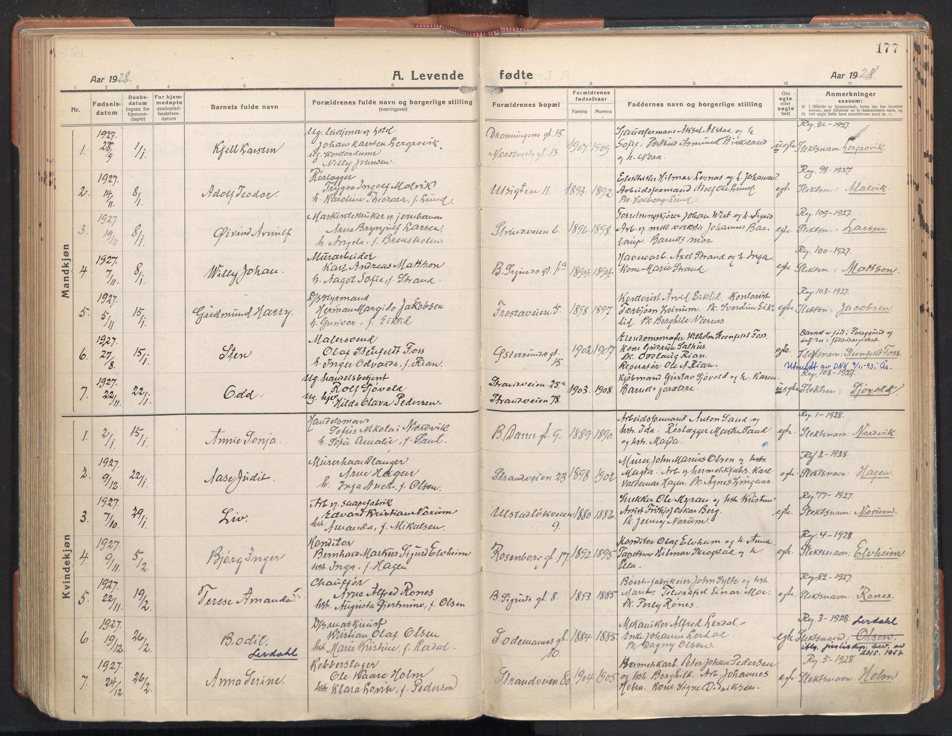 SAT, Ministerialprotokoller, klokkerbøker og fødselsregistre - Sør-Trøndelag, 605/L0248: Ministerialbok nr. 605A10, 1920-1937, s. 177