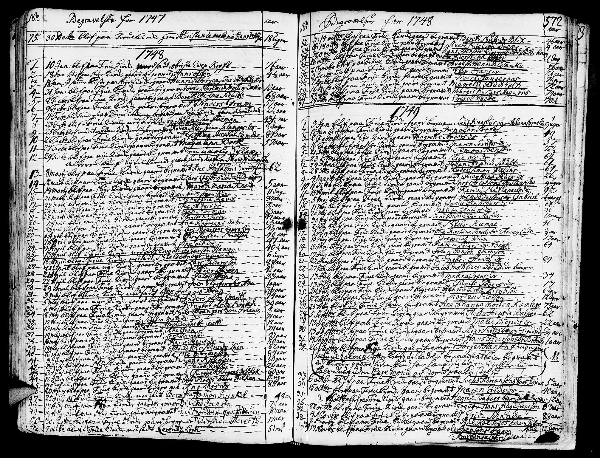 SAT, Ministerialprotokoller, klokkerbøker og fødselsregistre - Sør-Trøndelag, 602/L0103: Ministerialbok nr. 602A01, 1732-1774, s. 572