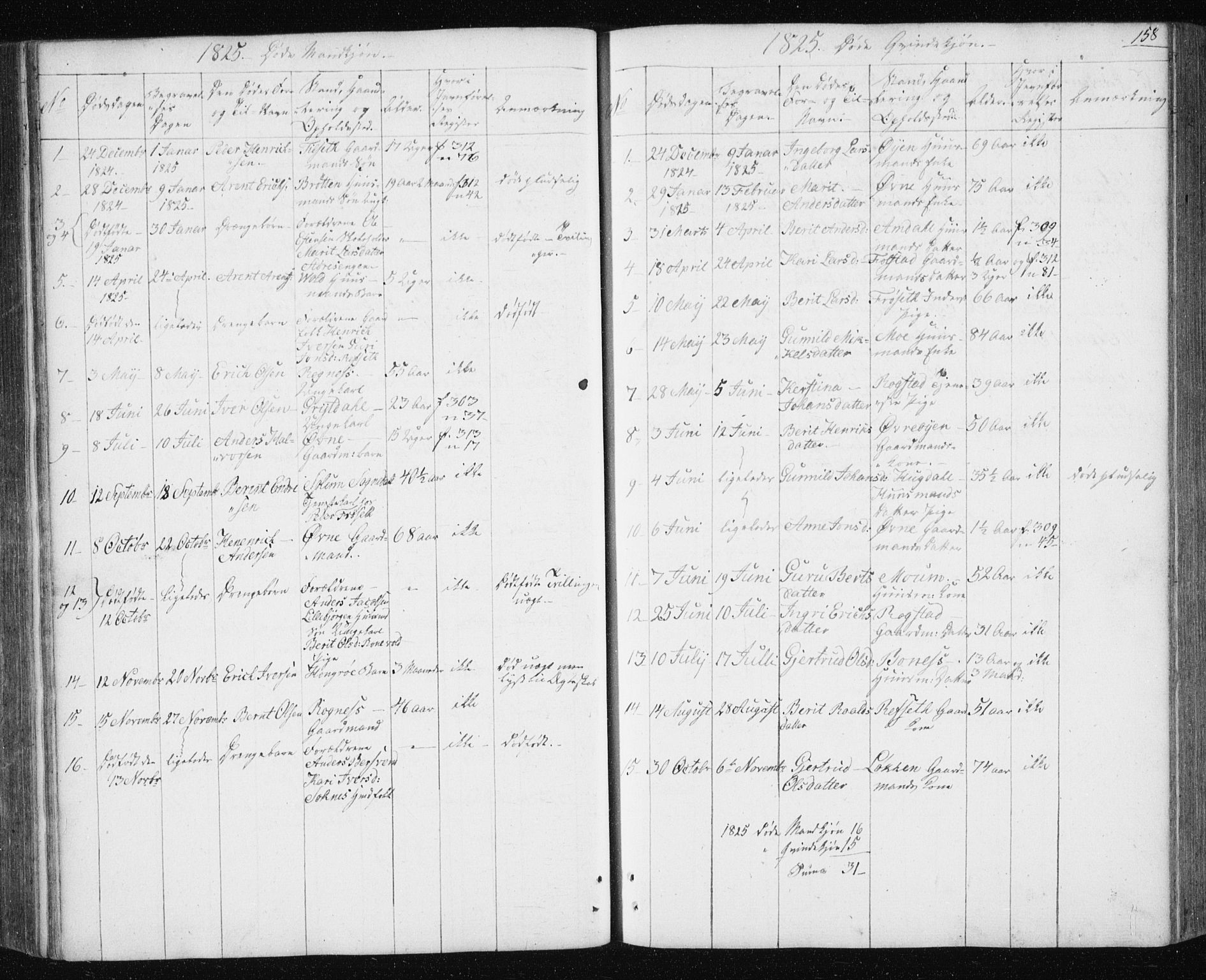 SAT, Ministerialprotokoller, klokkerbøker og fødselsregistre - Sør-Trøndelag, 687/L1017: Klokkerbok nr. 687C01, 1816-1837, s. 158