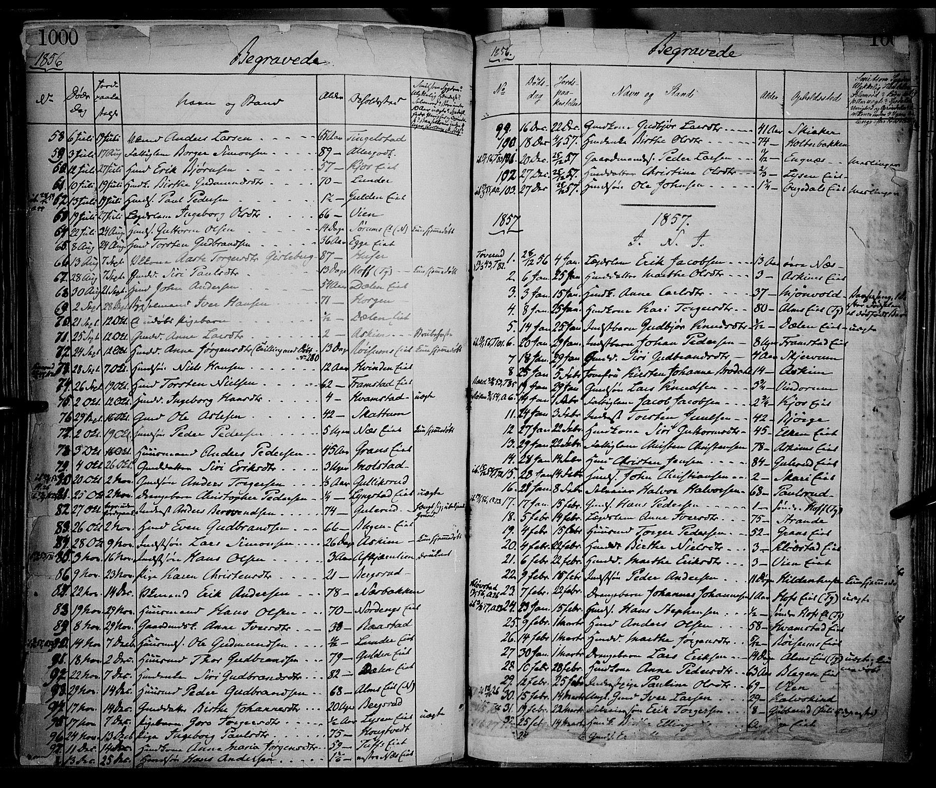 SAH, Gran prestekontor, Ministerialbok nr. 12, 1856-1874, s. 1000-1001
