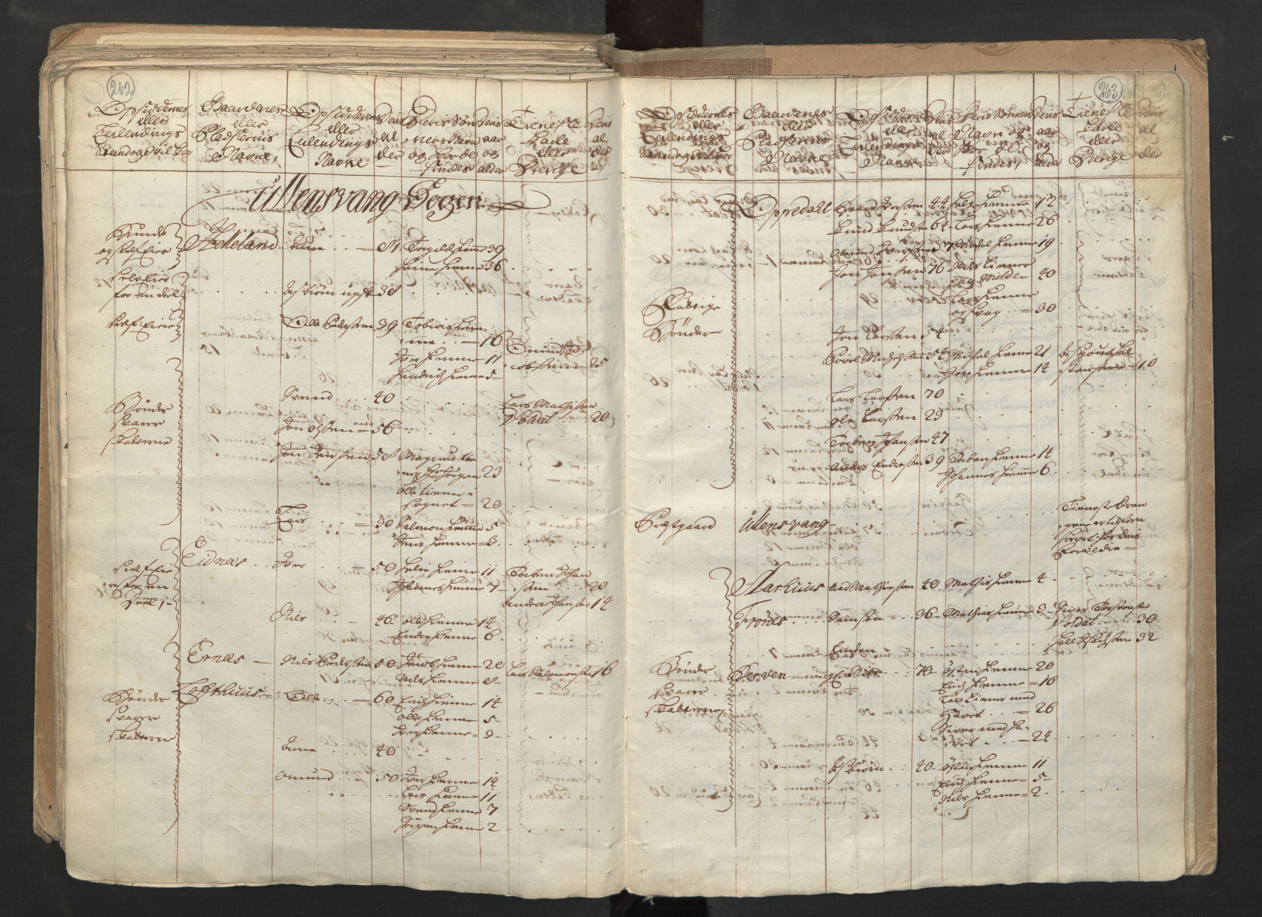 RA, Manntallet 1701, nr. 6: Sunnhordland fogderi og Hardanger fogderi, 1701, s. 262-263