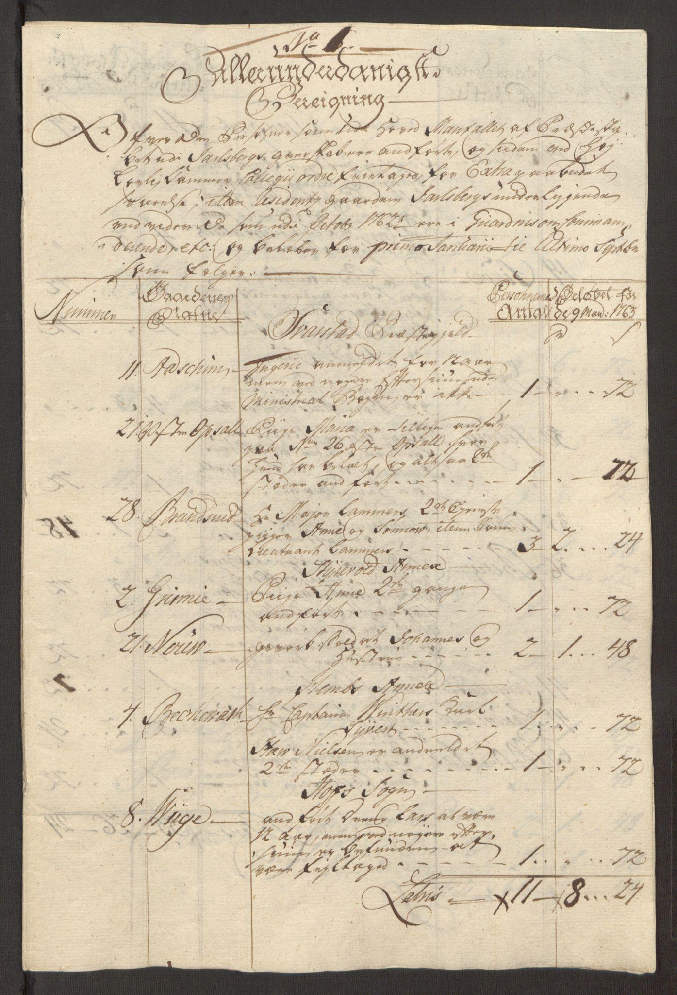 RA, Rentekammeret inntil 1814, Reviderte regnskaper, Fogderegnskap, R32/L1960: Ekstraskatten Jarlsberg grevskap, 1762-1772, s. 32