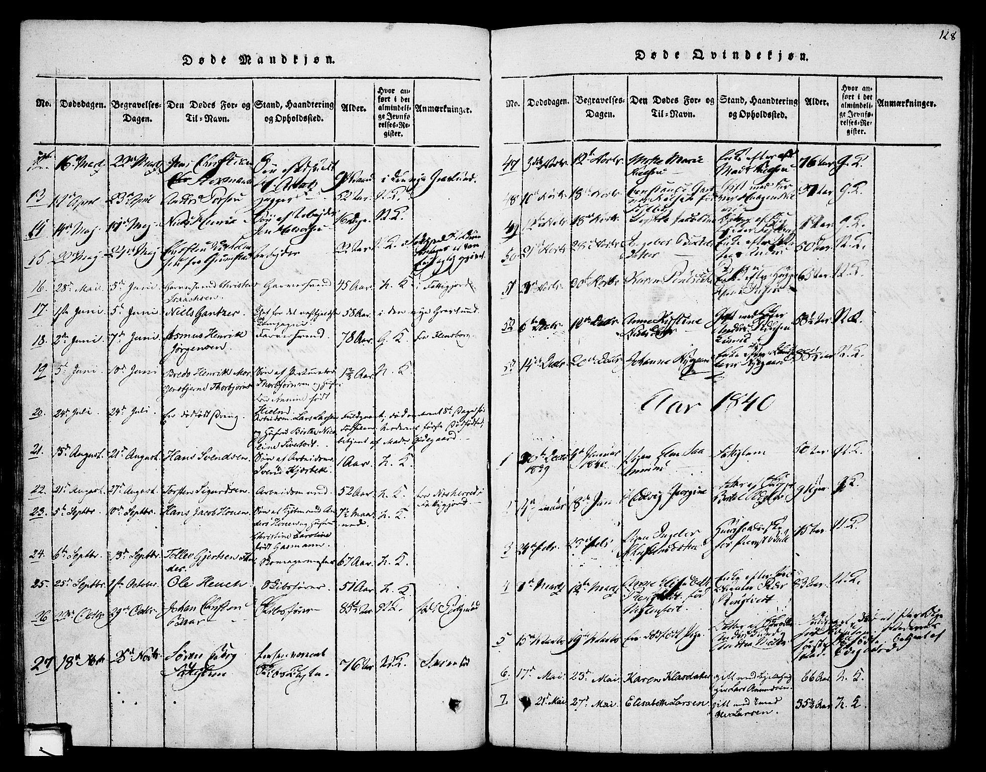 SAKO, Skien kirkebøker, F/Fa/L0005: Ministerialbok nr. 5, 1814-1843, s. 128