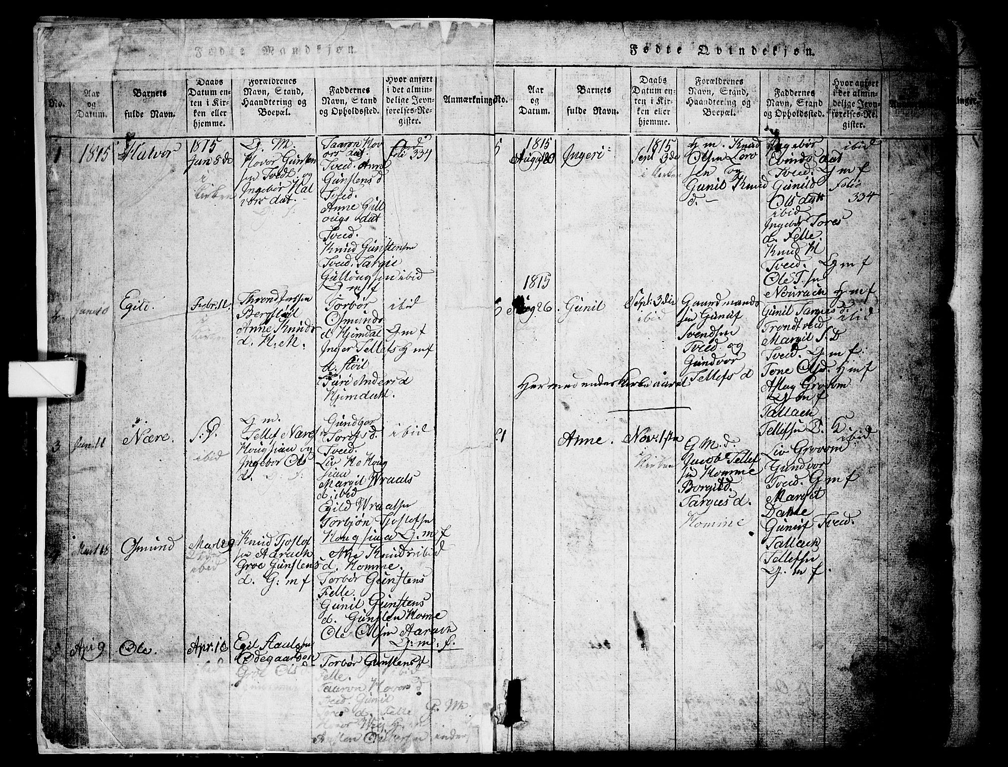 SAKO, Nissedal kirkebøker, G/Gb/L0001: Klokkerbok nr. II 1, 1814-1862, s. 2