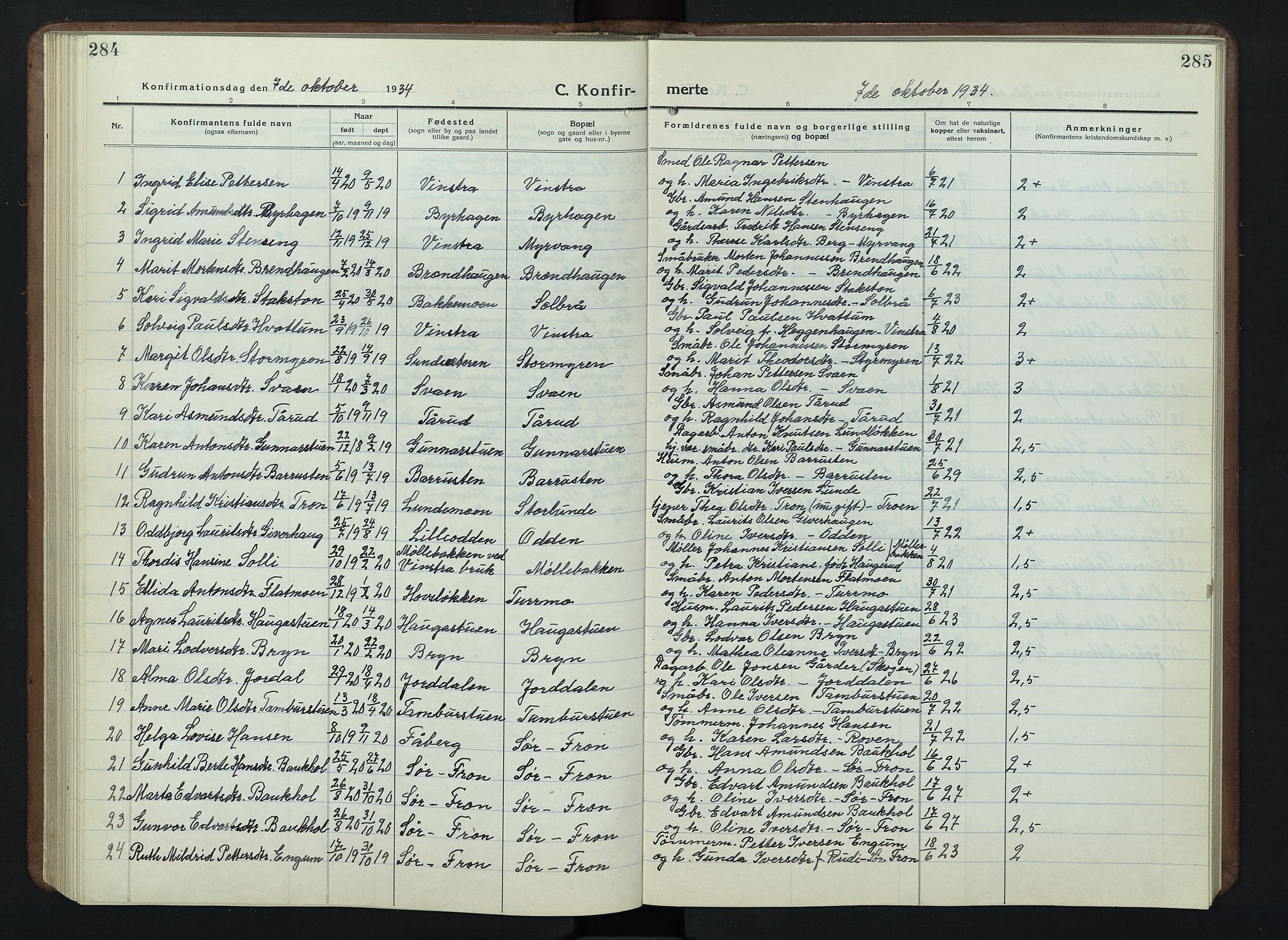 SAH, Nord-Fron prestekontor, Klokkerbok nr. 7, 1915-1946, s. 284-285
