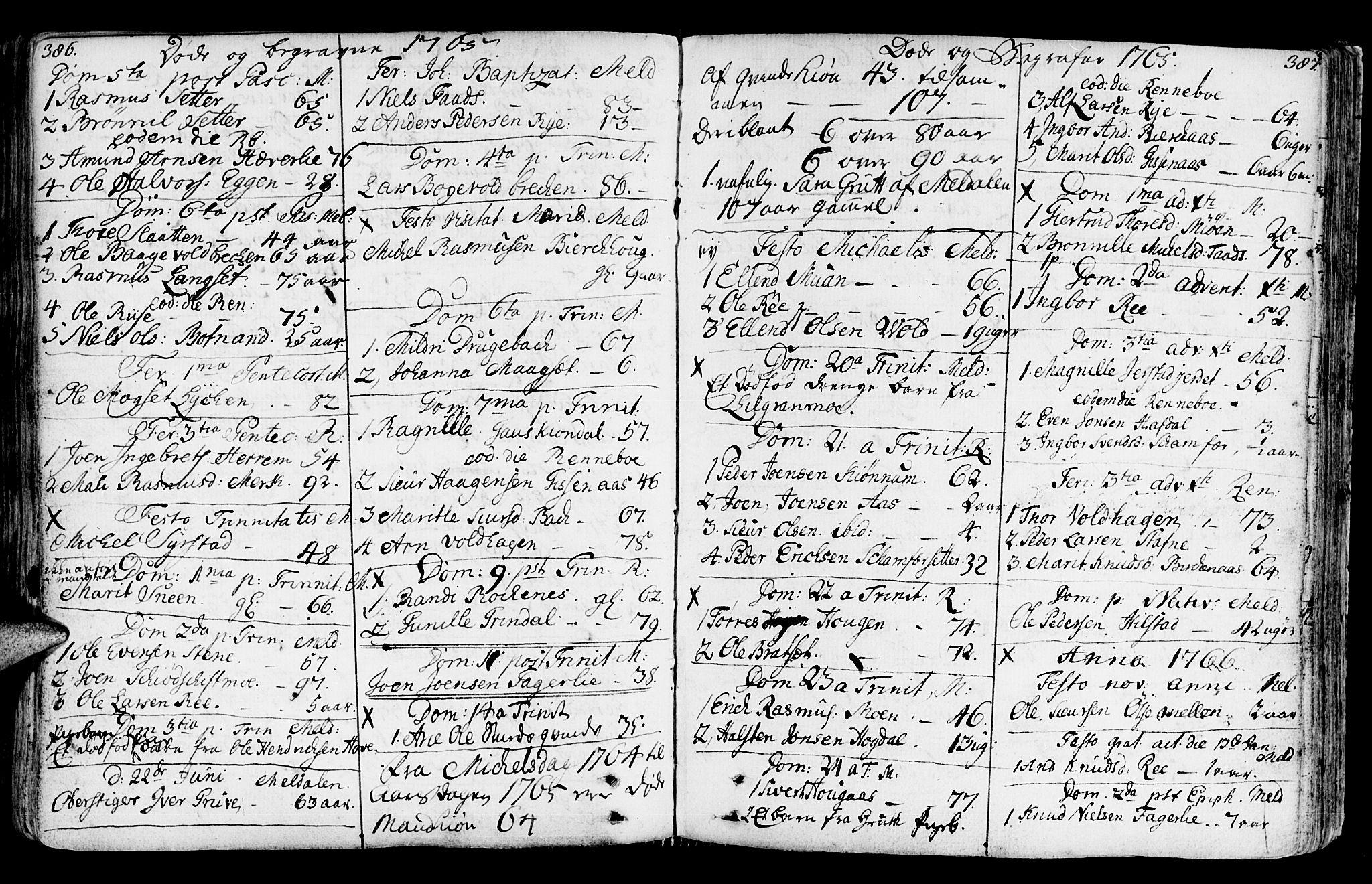 SAT, Ministerialprotokoller, klokkerbøker og fødselsregistre - Sør-Trøndelag, 672/L0851: Ministerialbok nr. 672A04, 1751-1775, s. 386-387