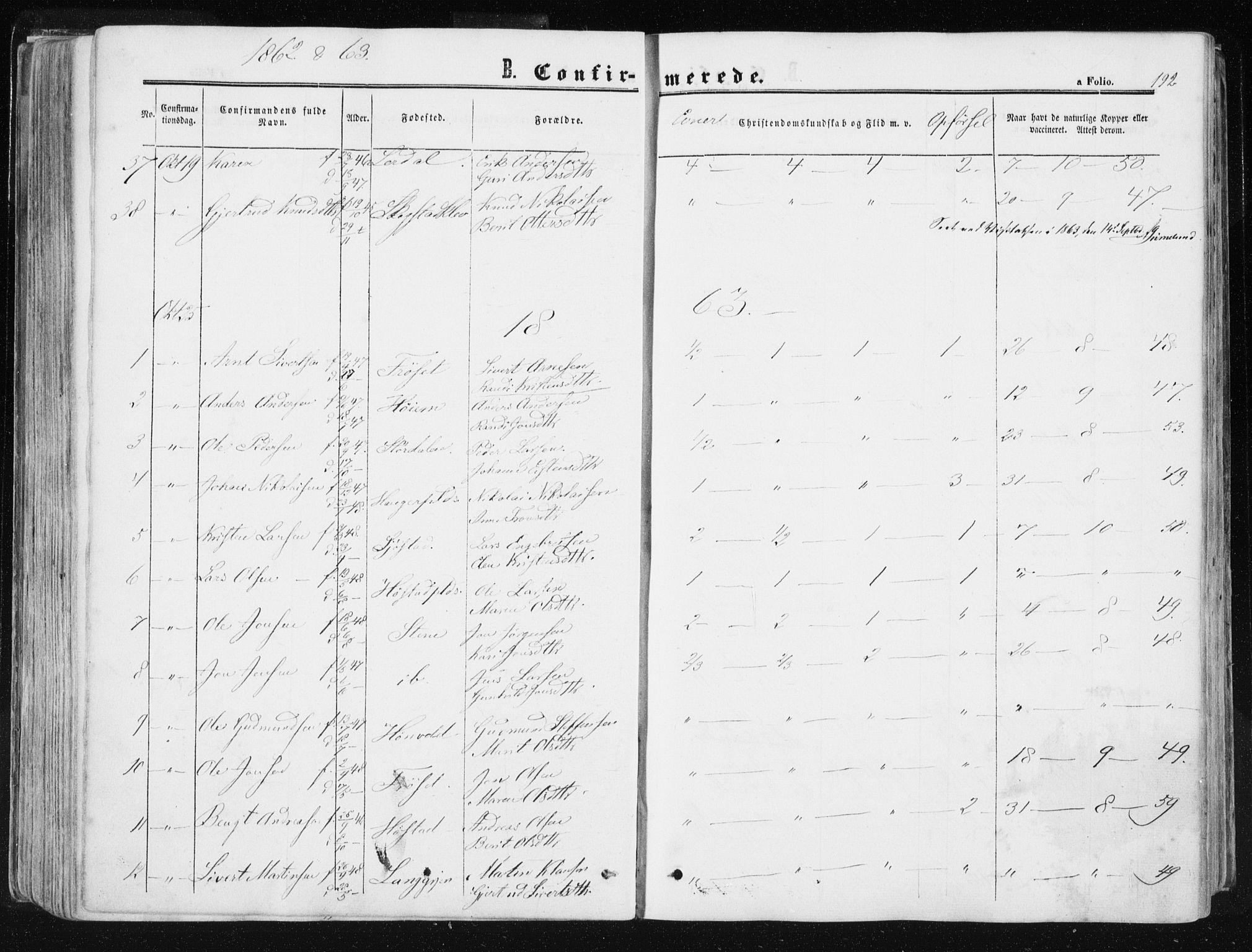 SAT, Ministerialprotokoller, klokkerbøker og fødselsregistre - Sør-Trøndelag, 612/L0377: Ministerialbok nr. 612A09, 1859-1877, s. 192
