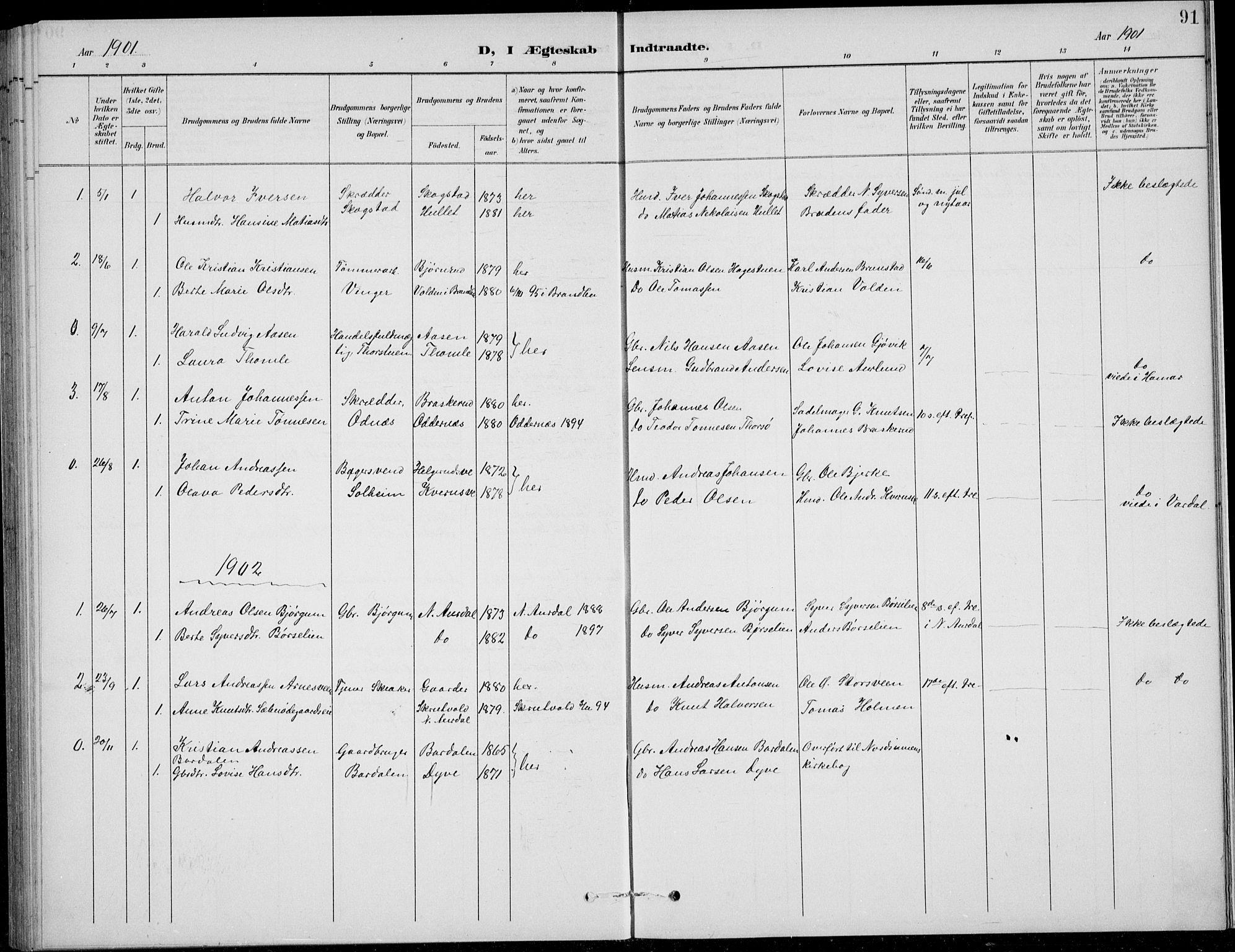 SAH, Nordre Land prestekontor, Klokkerbok nr. 14, 1891-1907, s. 91