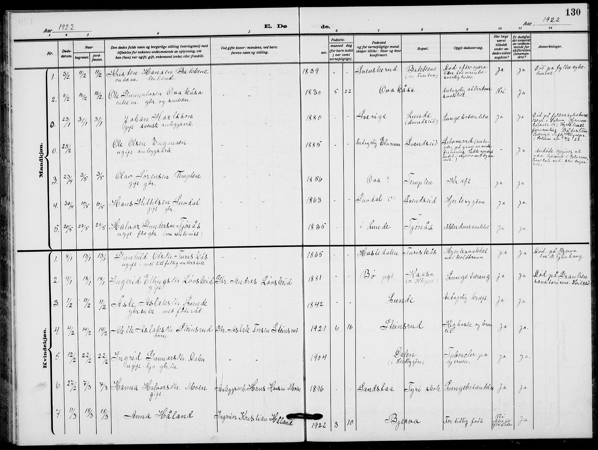 SAKO, Lunde kirkebøker, F/Fa/L0005: Ministerialbok nr. I 5, 1914-1922, s. 130