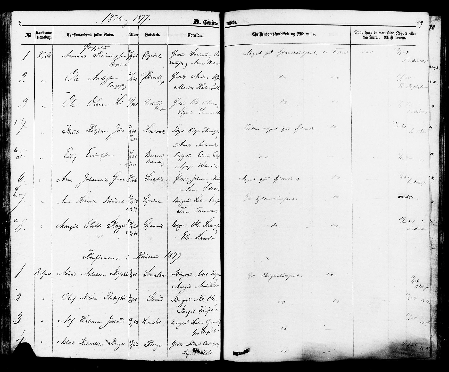 SAKO, Rauland kirkebøker, F/Fa/L0003: Ministerialbok nr. 3, 1859-1886, s. 189