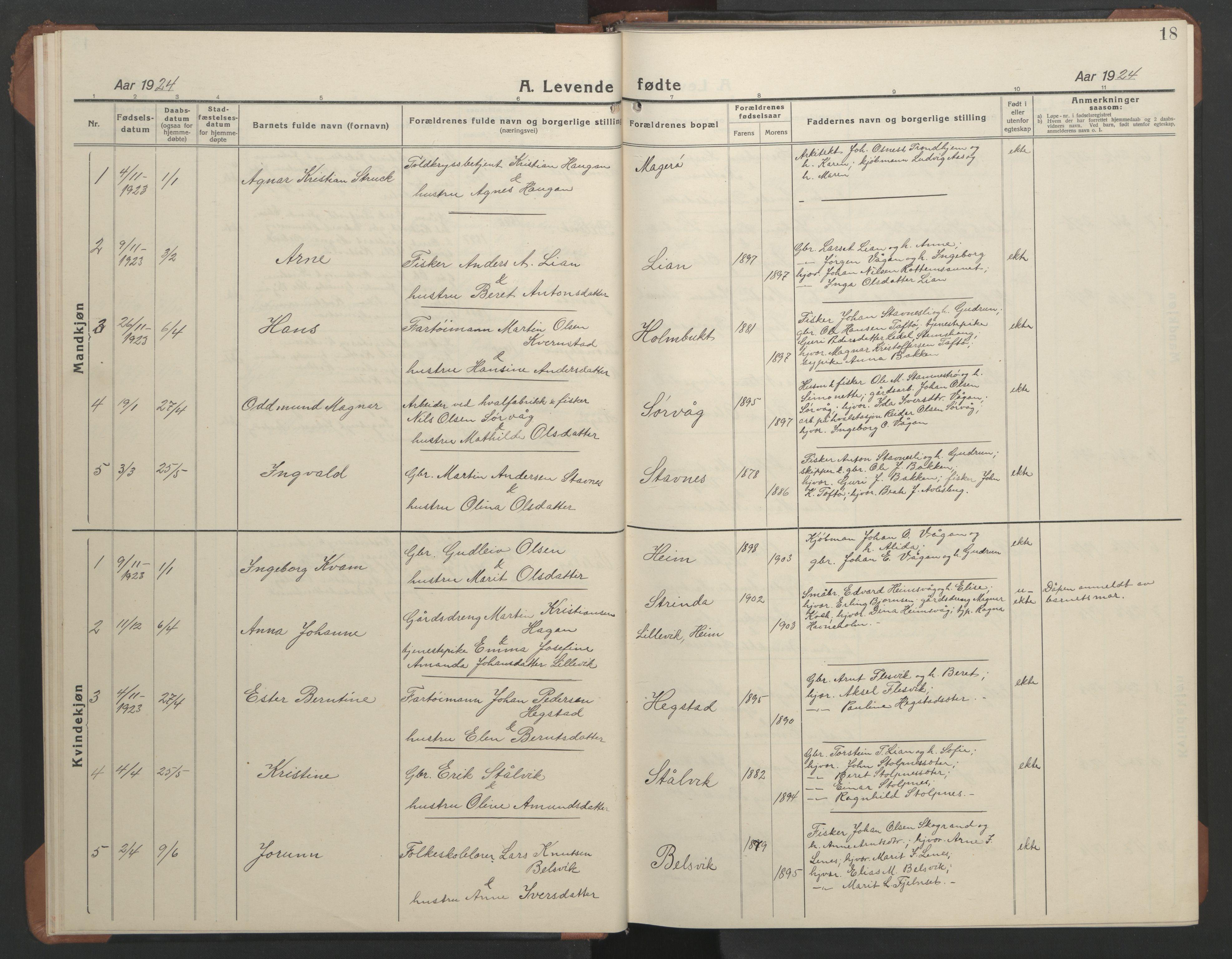 SAT, Ministerialprotokoller, klokkerbøker og fødselsregistre - Sør-Trøndelag, 633/L0521: Klokkerbok nr. 633C03, 1921-1941, s. 18